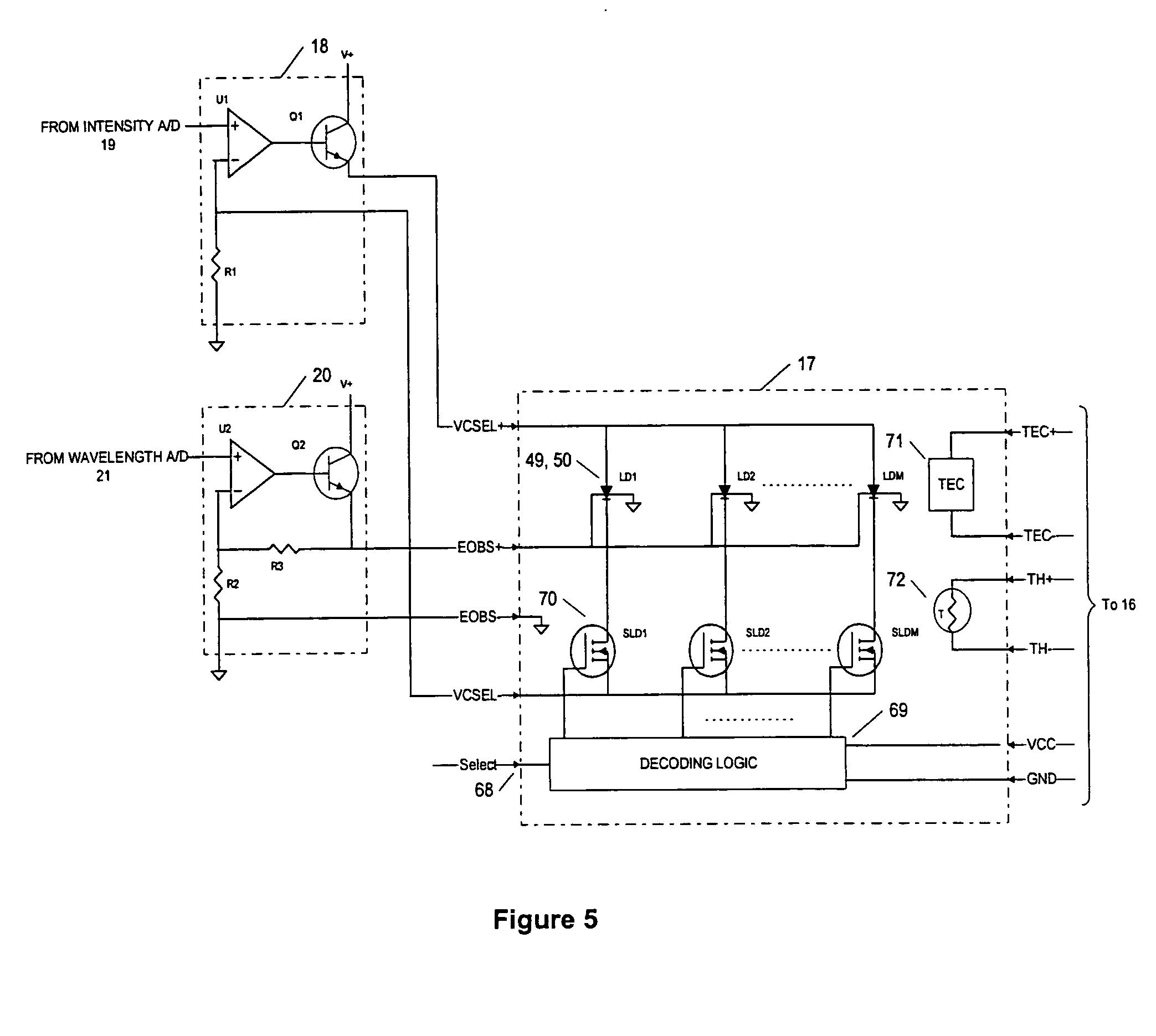 circuit diagram non invasive glucose meter download wiring diagrams u2022 rh sleeperfurniture co