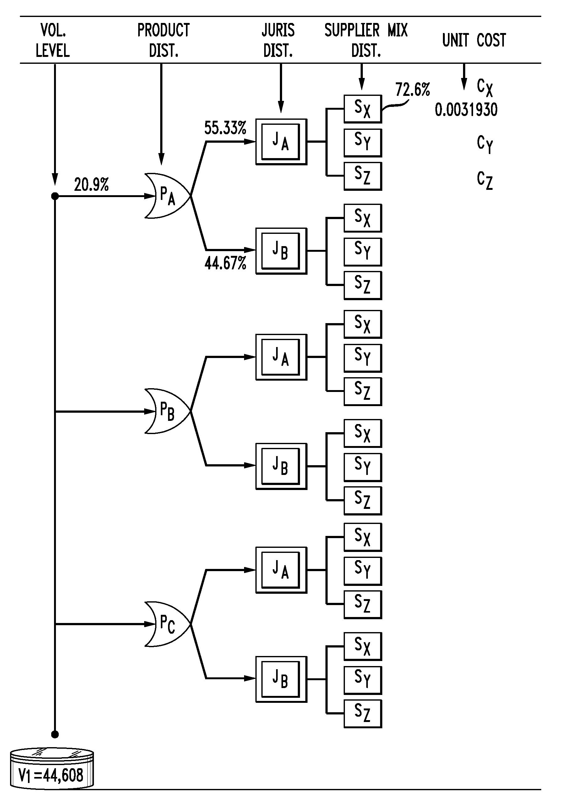 电路 电路图 电子 户型 户型图 平面图 原理图 1805_2577 竖版 竖屏