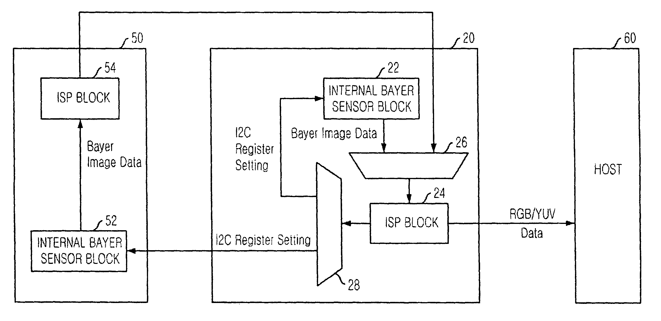 image sensor with built-in isp and dual camera system