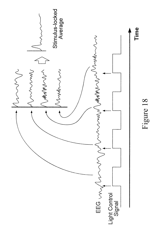 eeg 3 assignment (3) nerve conduction studies/operating room monitoring (4) electroencephalography/operating room monitoring (5) long-term electroencephalography (epilepsy monitoring unit)/ambulatory eeg.