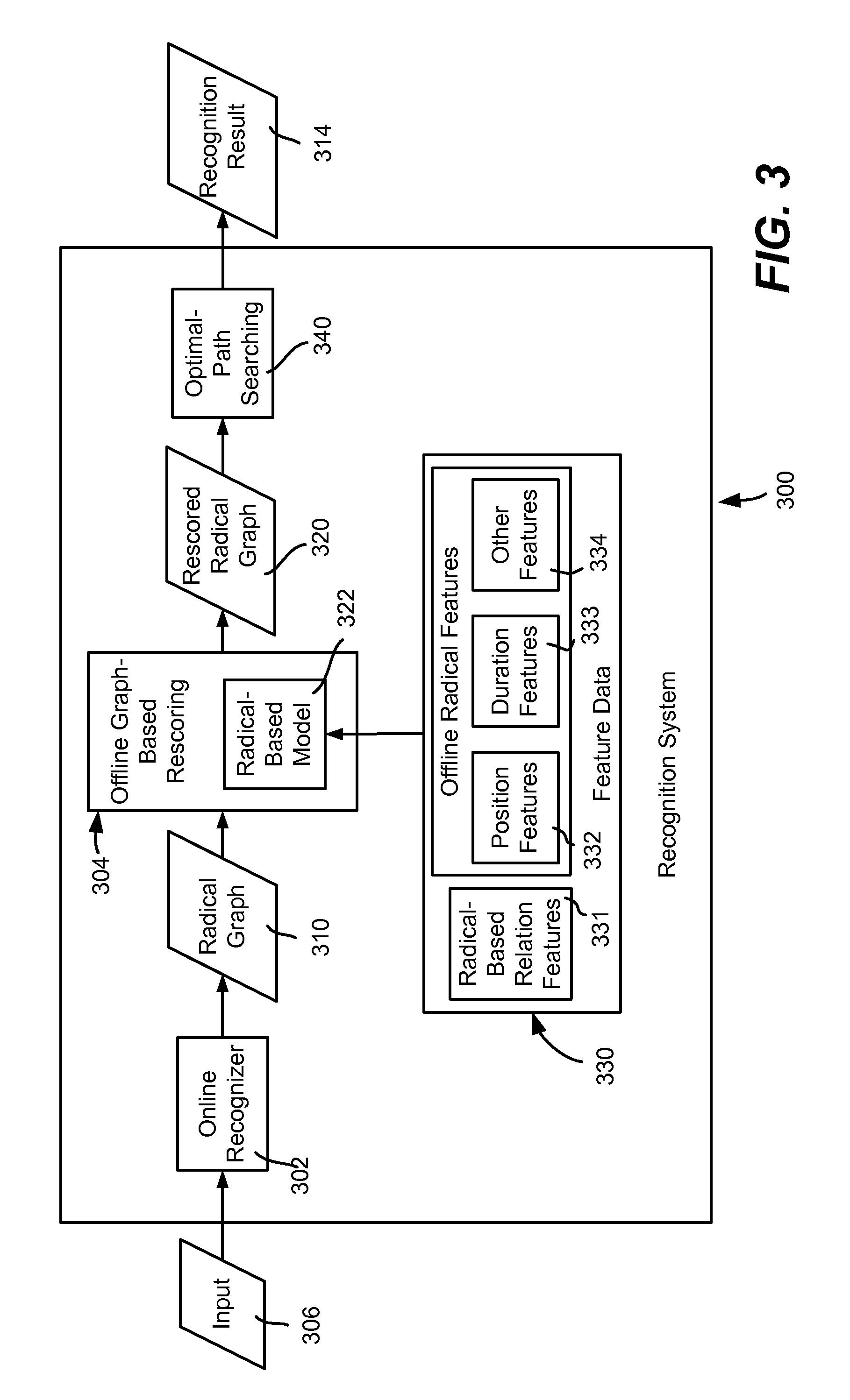 Patent US8160362 - Combining online and offline ...