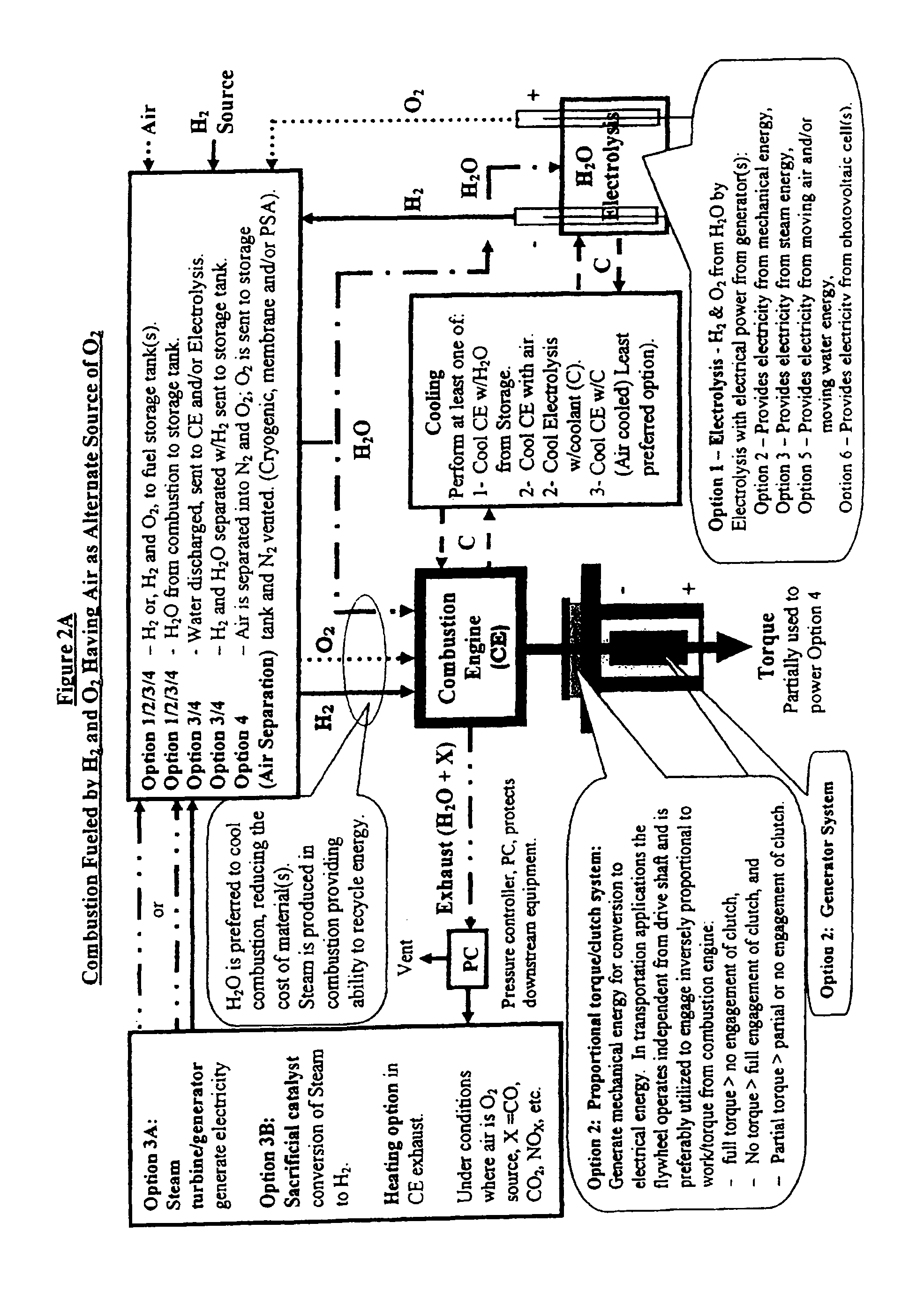 Patent US Water bustion technology—methods processes