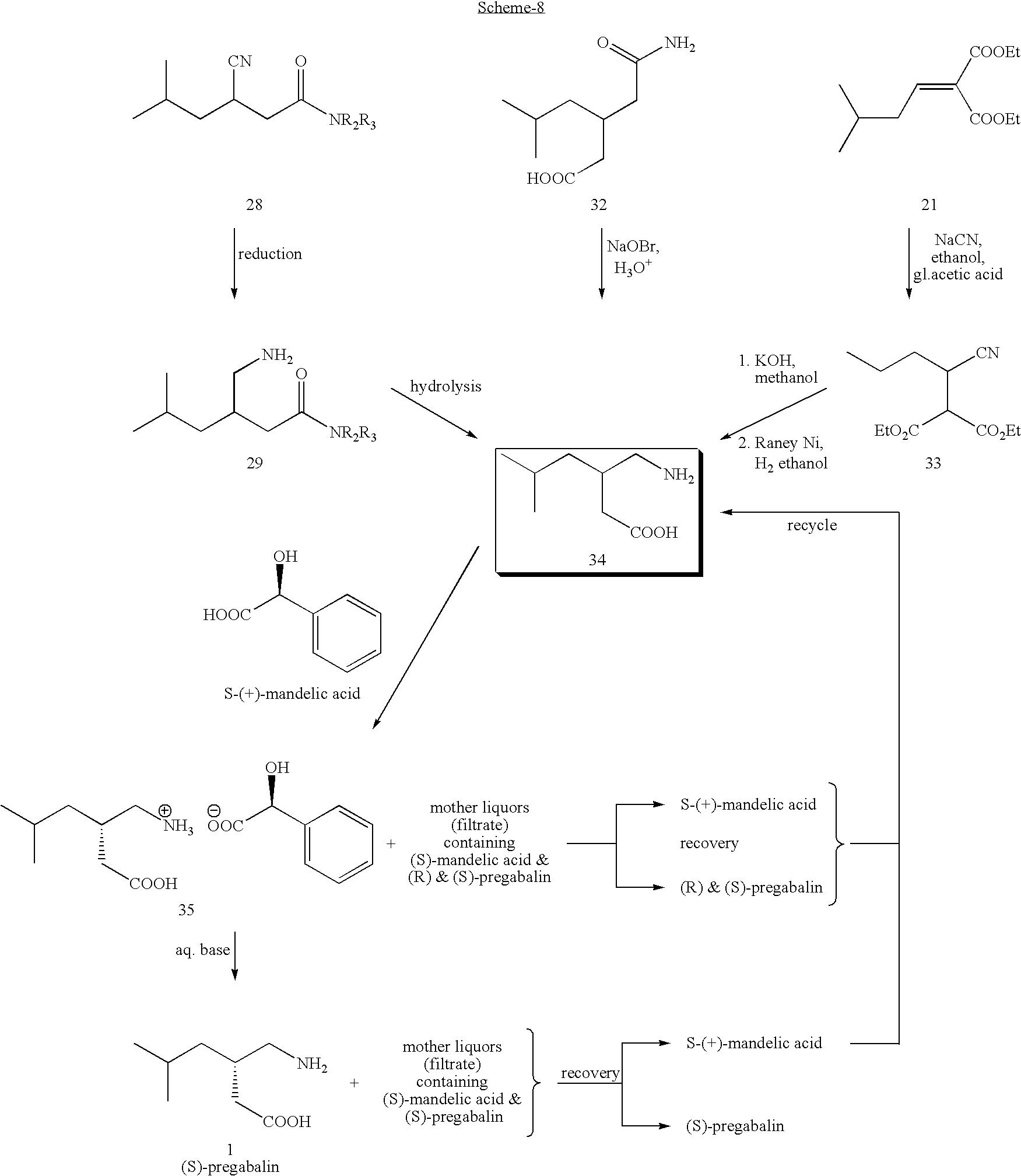 r isomer of pregabalin 75