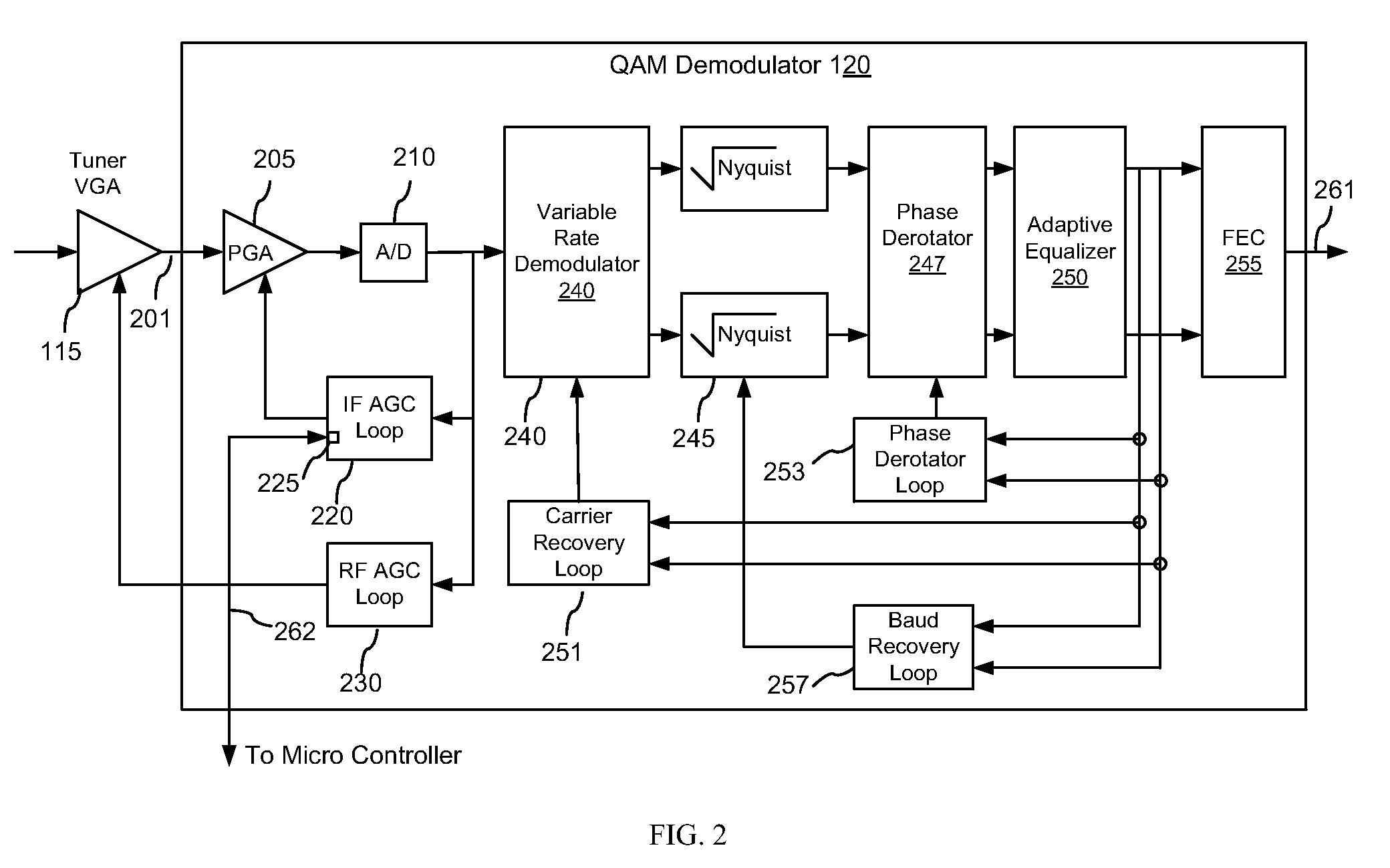 qam demodulator block diagram  u2013 readingrat net