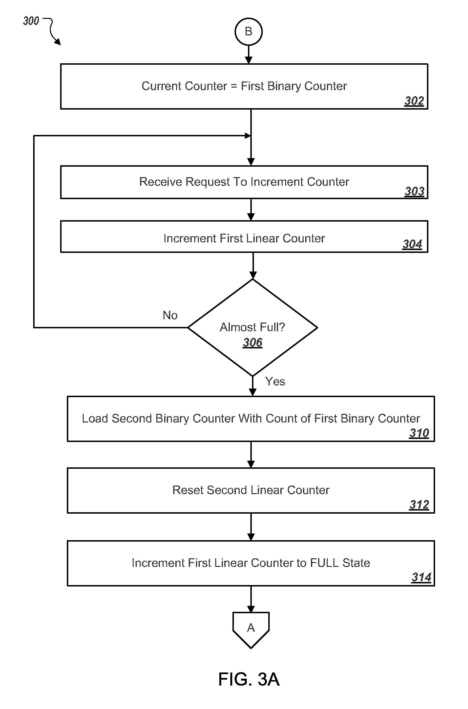 Brevet Us8189732 Non Volatile Memory Counter Google Brevets Figure 16 The Circuit Schematic Diagram For 4bit Binary Patent Drawing