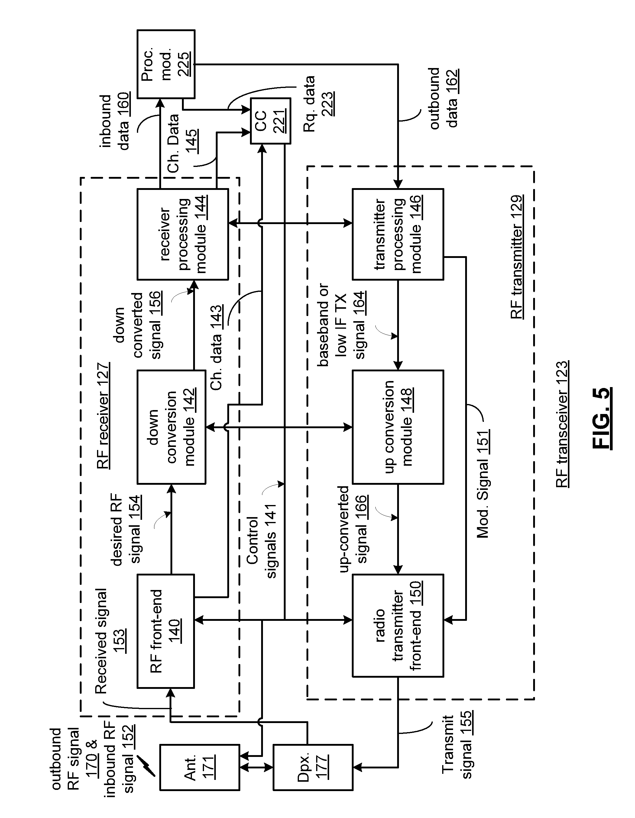 Patent Us8190101 Power Management Unit For Configurable Receiver Rf Module Circuit Diagram Drawing