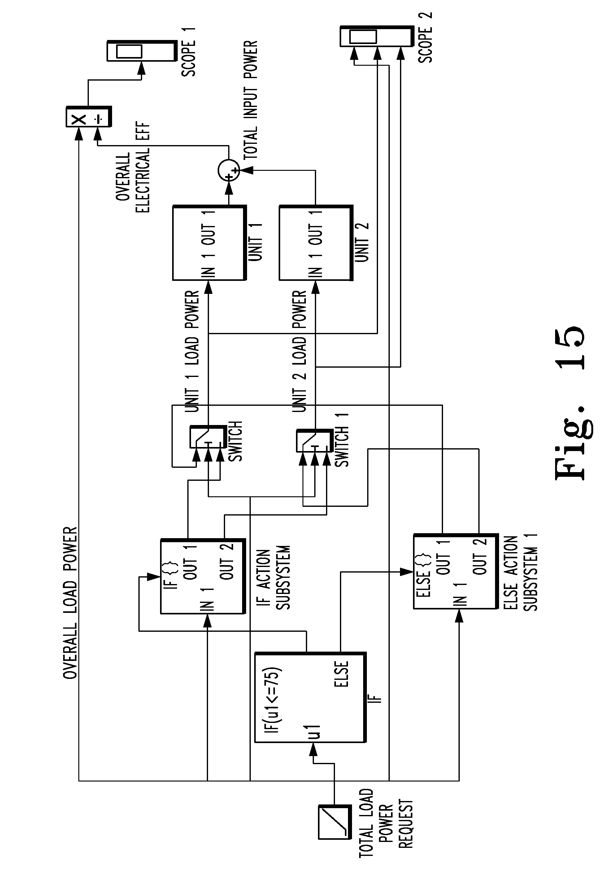 Draw Phasor Diagram Online Patent Integrated And Optimized Distributed Generation