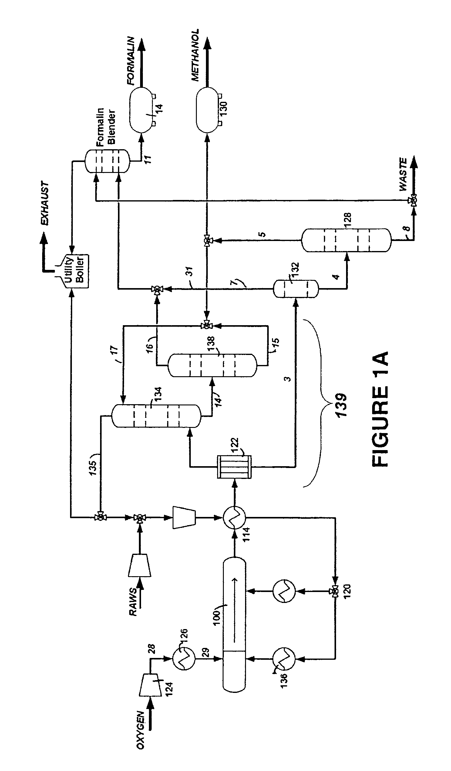 patent us8193254 - method and system for methanol production