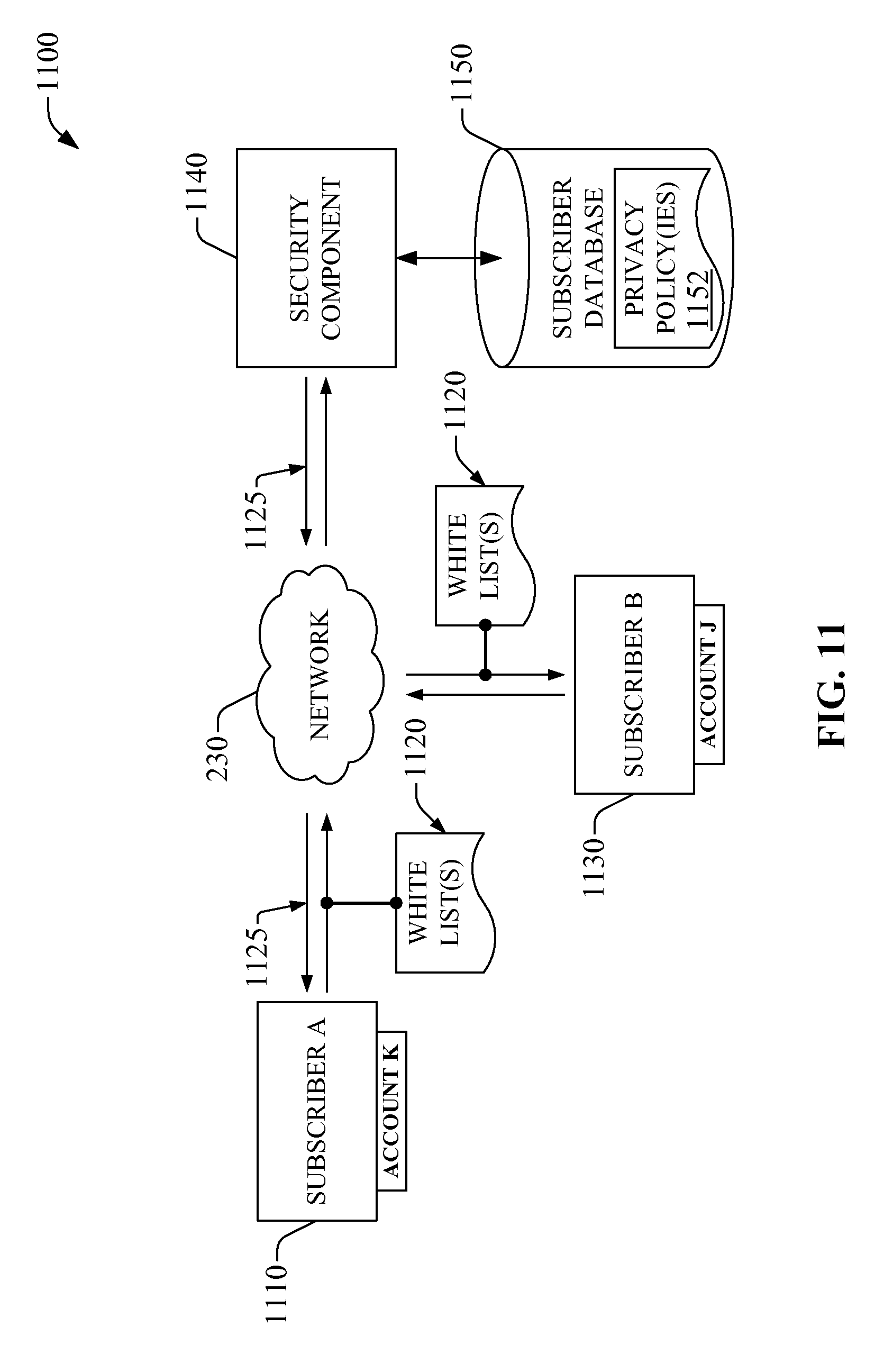 Patent Us8209745 Automatic Population Of An Access Control List To Circuit Diagram Nokia 1100 Drawing