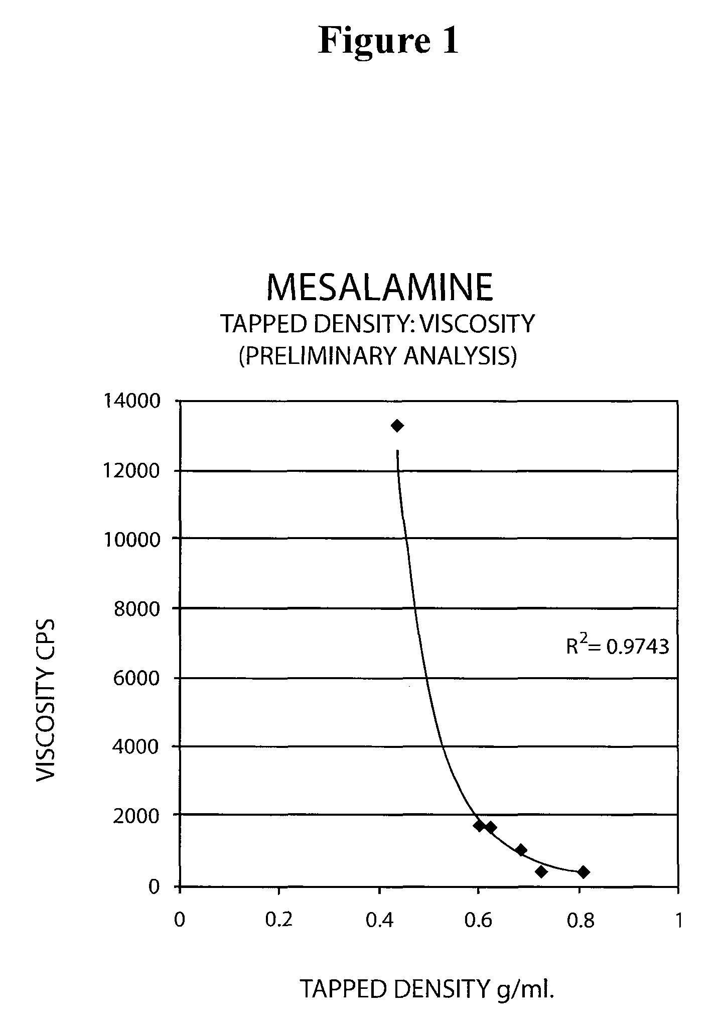 Mesalamine Suppositories