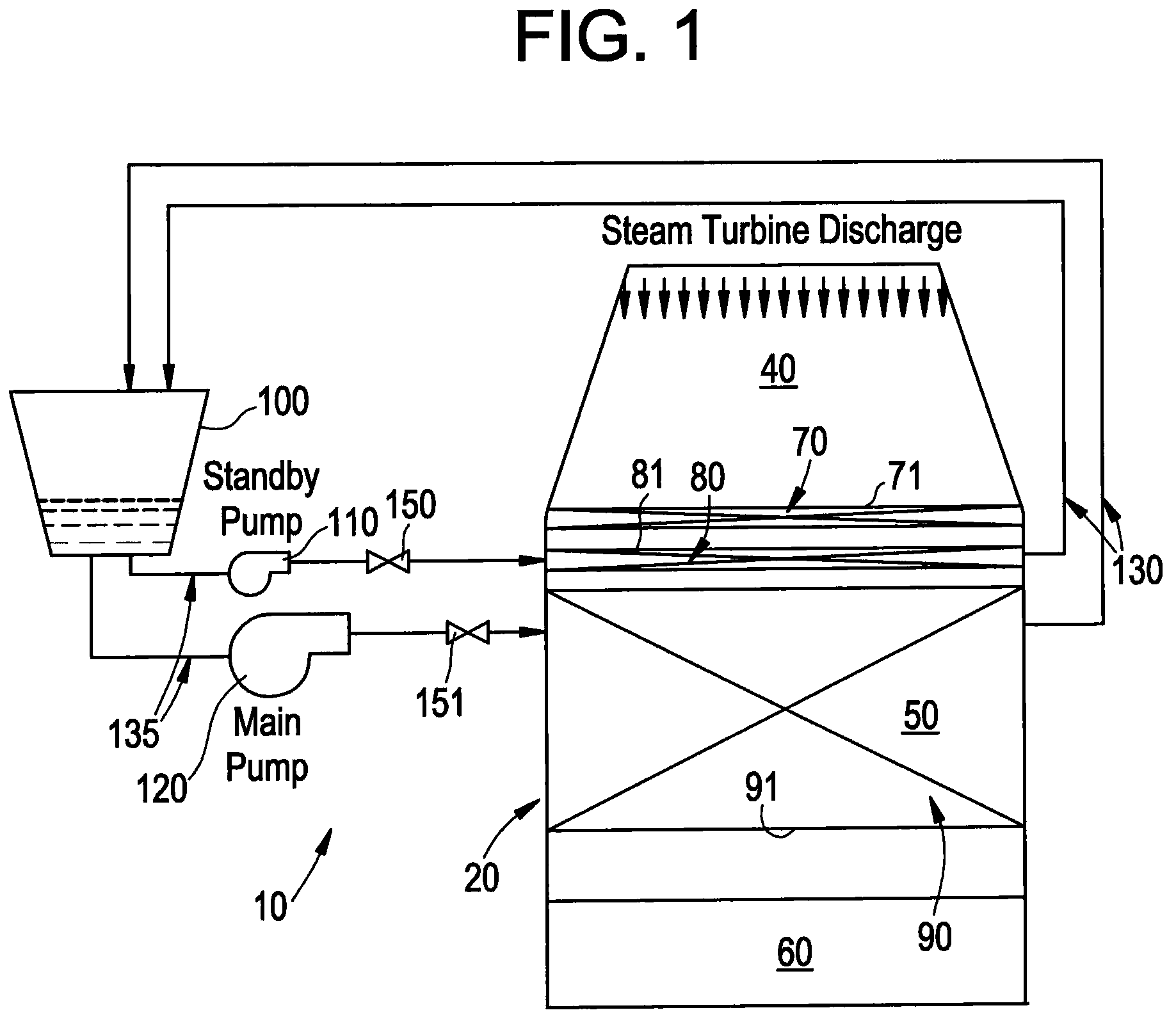 Patent US Condenser for power plant Google Patents