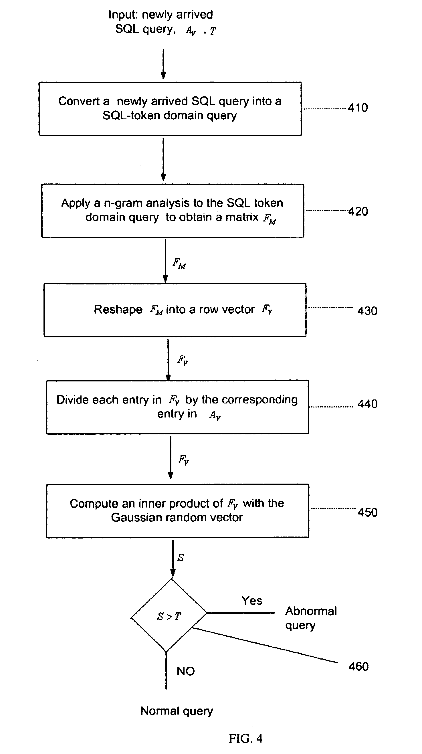 Patente us8225402 anomaly based detection of sql injection patent drawing biocorpaavc
