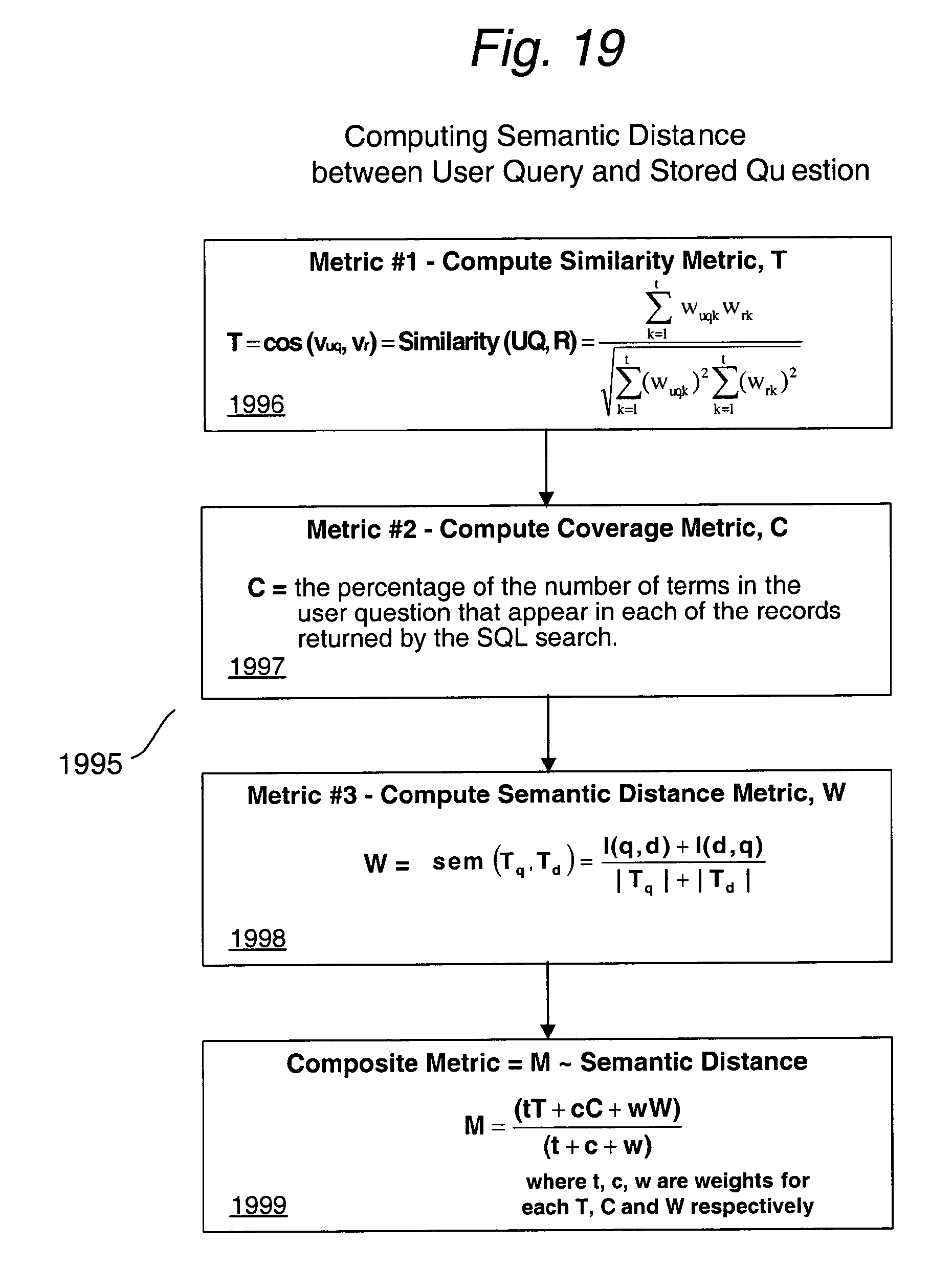patent us semantic decoding of user queries google patents