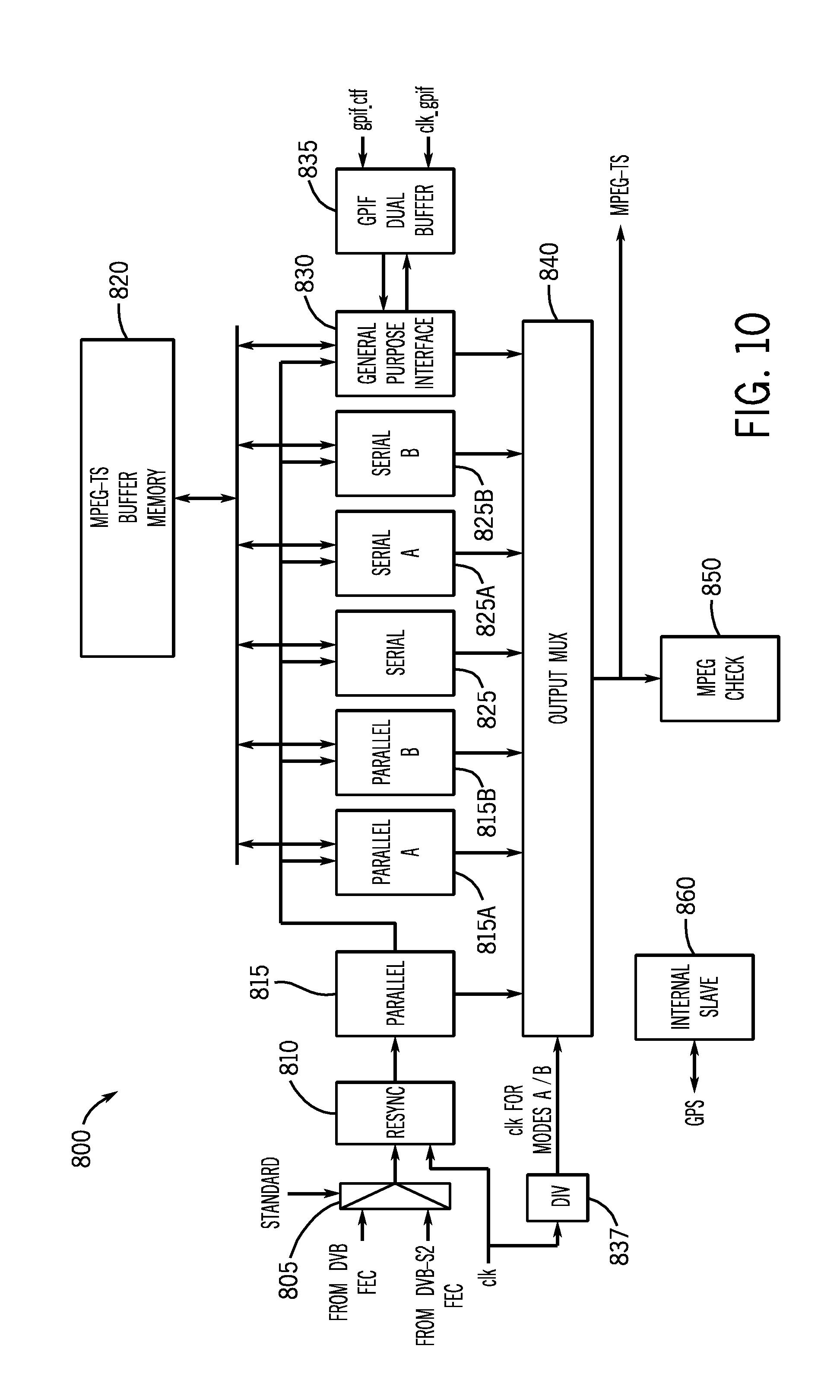 Patent US8237869 - Multi-standard digital demodulator for TV ... on john deere l120 wiring diagram, john deere x324 wiring diagram, john deere lawn tractor electrical diagram, john deere x495 wiring diagram, john deere ignition switch diagram, john deere 4010 wiring-diagram, john deere mower wiring diagram, john deere lx280 wiring diagram, john deere 4430 wiring-diagram, john deere gx335 wiring diagram, john deere sx85 wiring diagram, john deere g100 wiring diagram, john deere 455 wiring-diagram, john deere la115 wiring diagram, john deere 425 wiring-diagram, john deere gt245 wiring diagram, john deere x720 wiring diagram, john deere ignition wiring diagram, john deere gx95 wiring diagram, john deere lt180 wiring diagram,