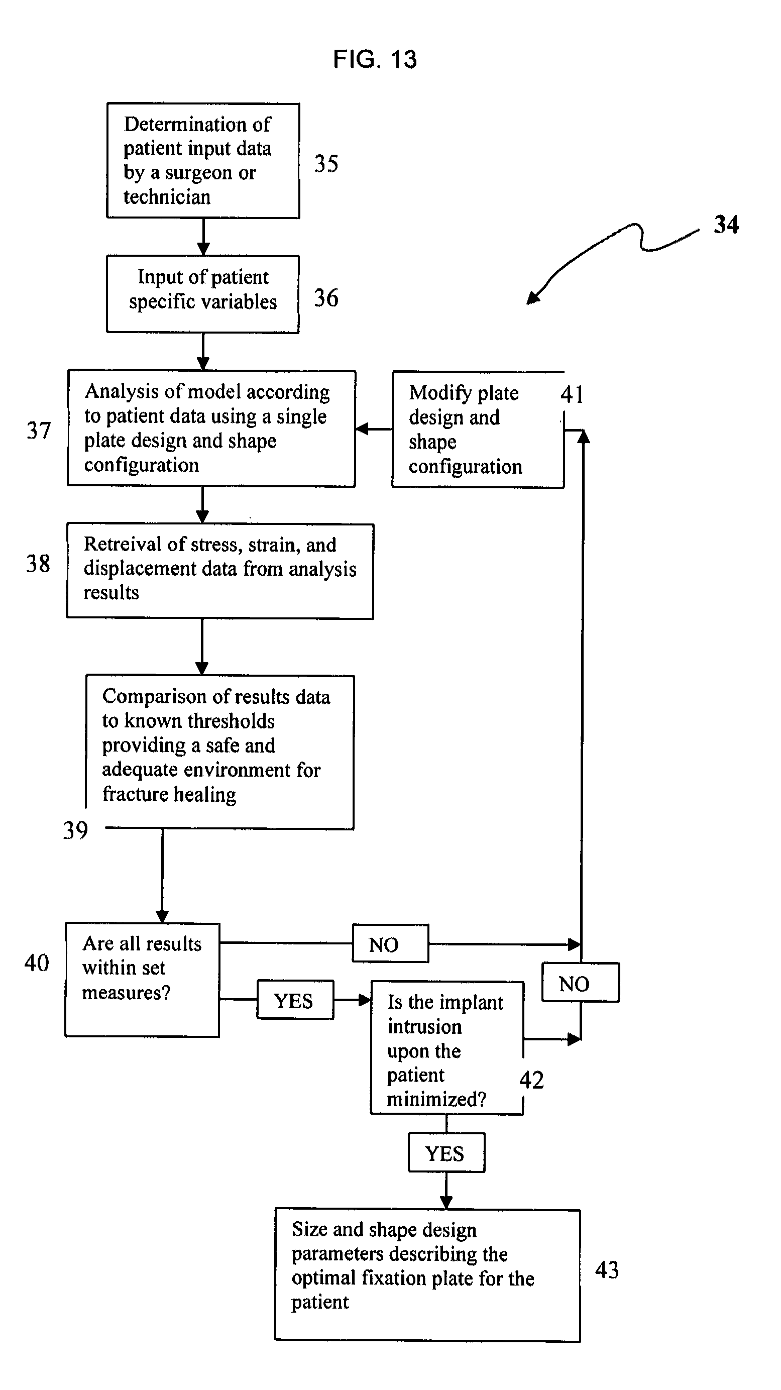 osteosynthesis method Study of philos plate osteosynthesis in proximal humerus fractures in adult  murley ah a clinical method of functional assessment of the shoulder.