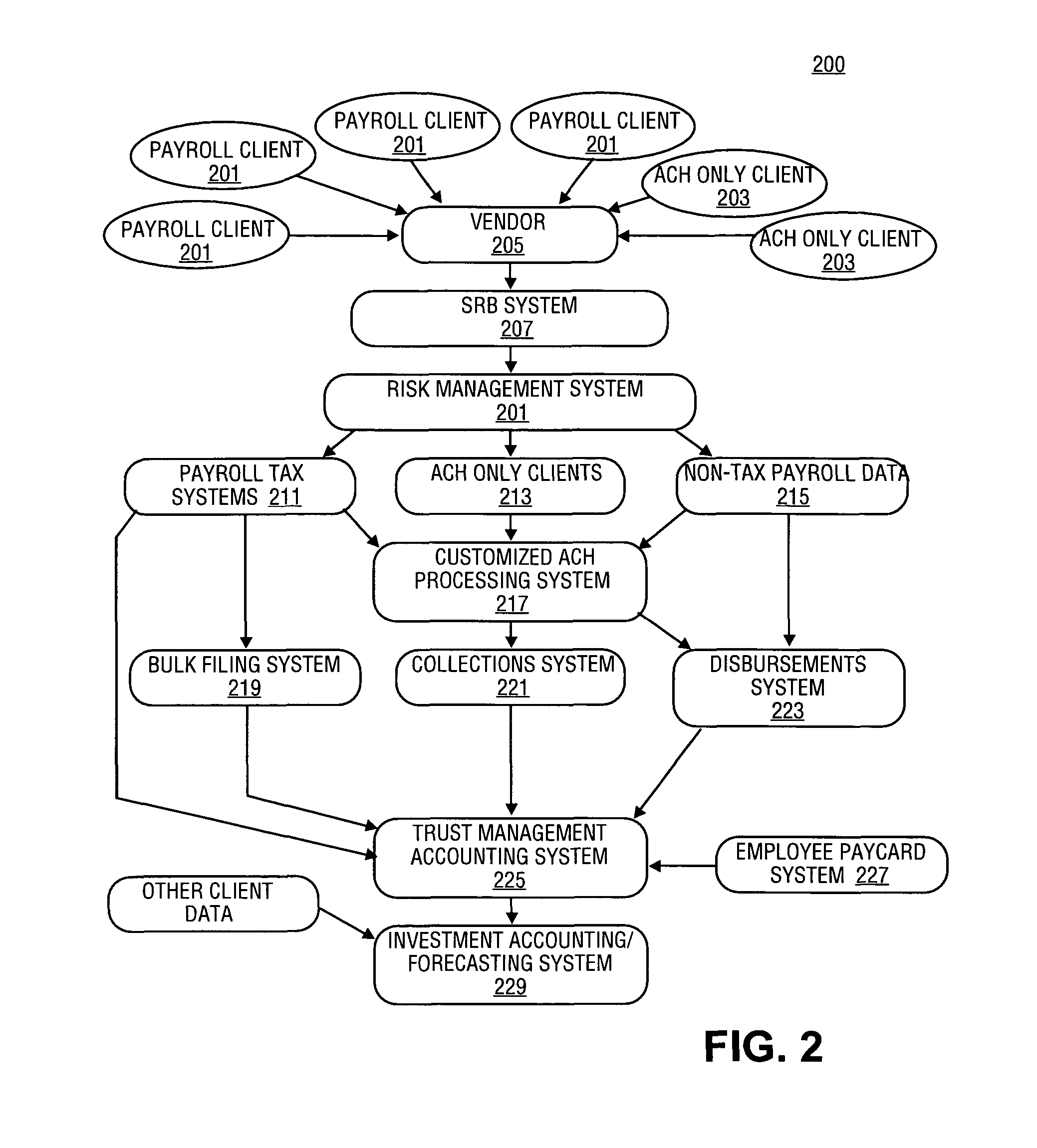 Patent us8249963 method for providing comprehensive ach vendor patent drawing nvjuhfo Image collections