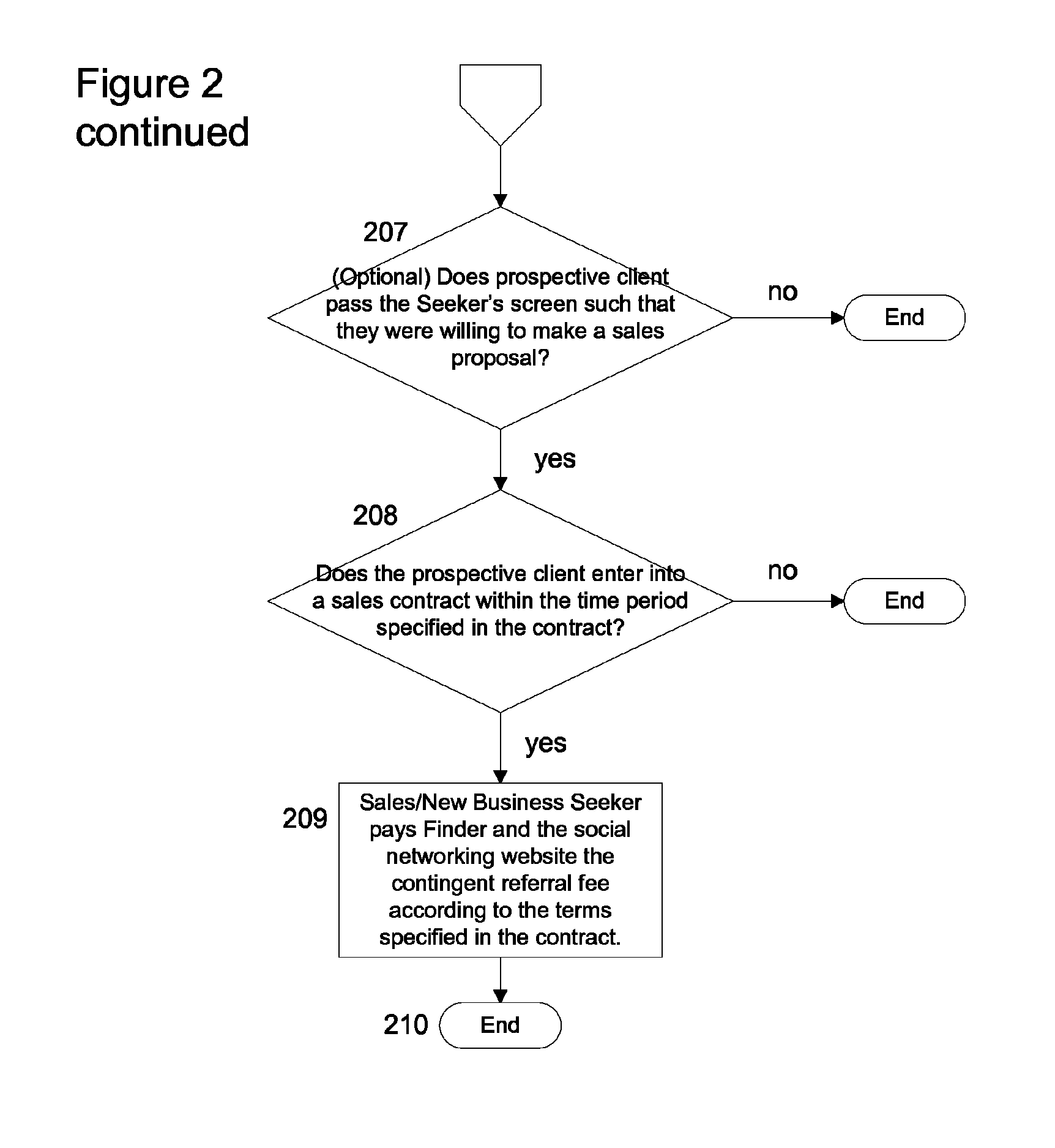 patente us8249995 method using market based social networking to patent drawing