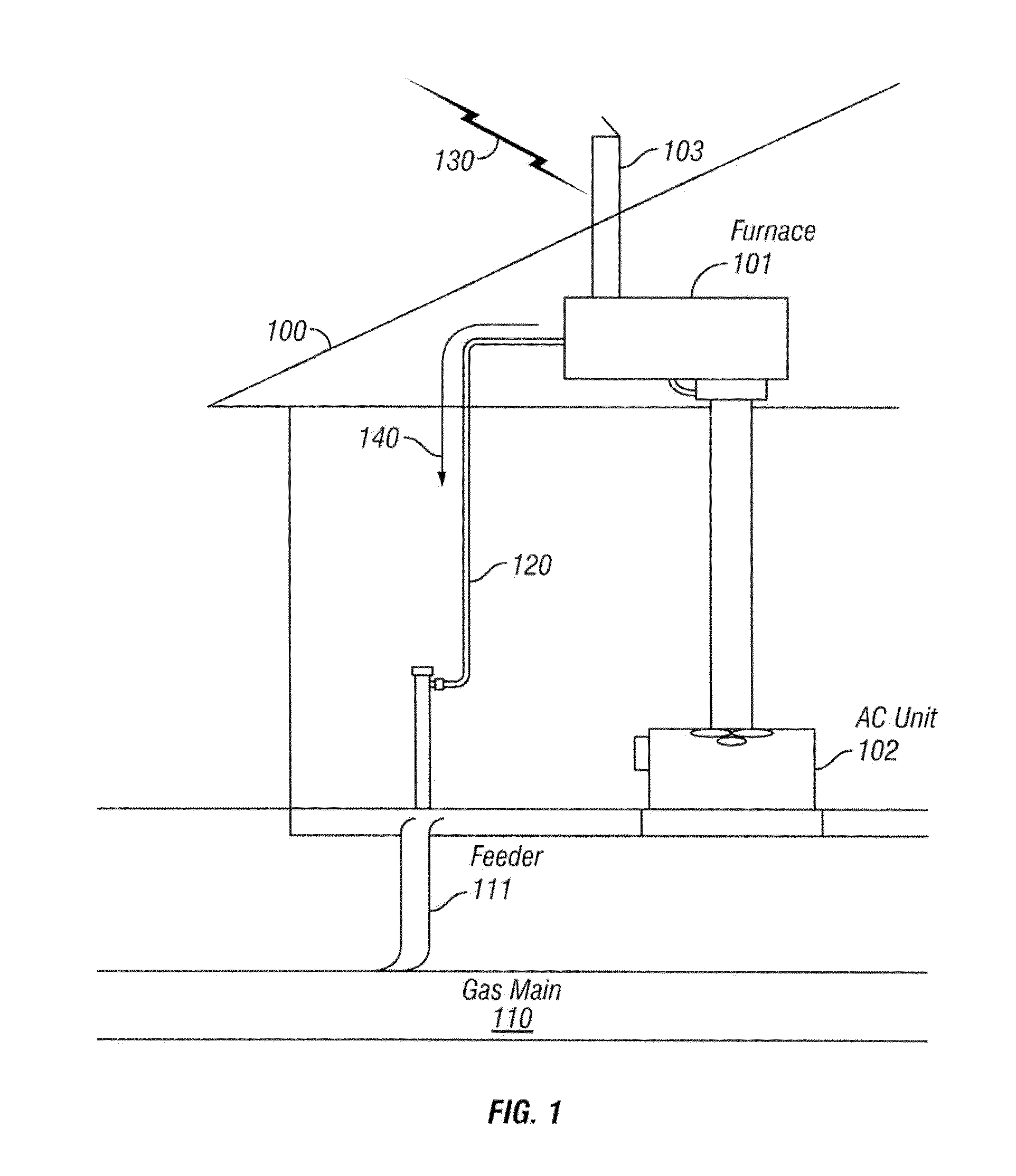 Patent US8251085 - Leak prevention method for gas lines - Google ...