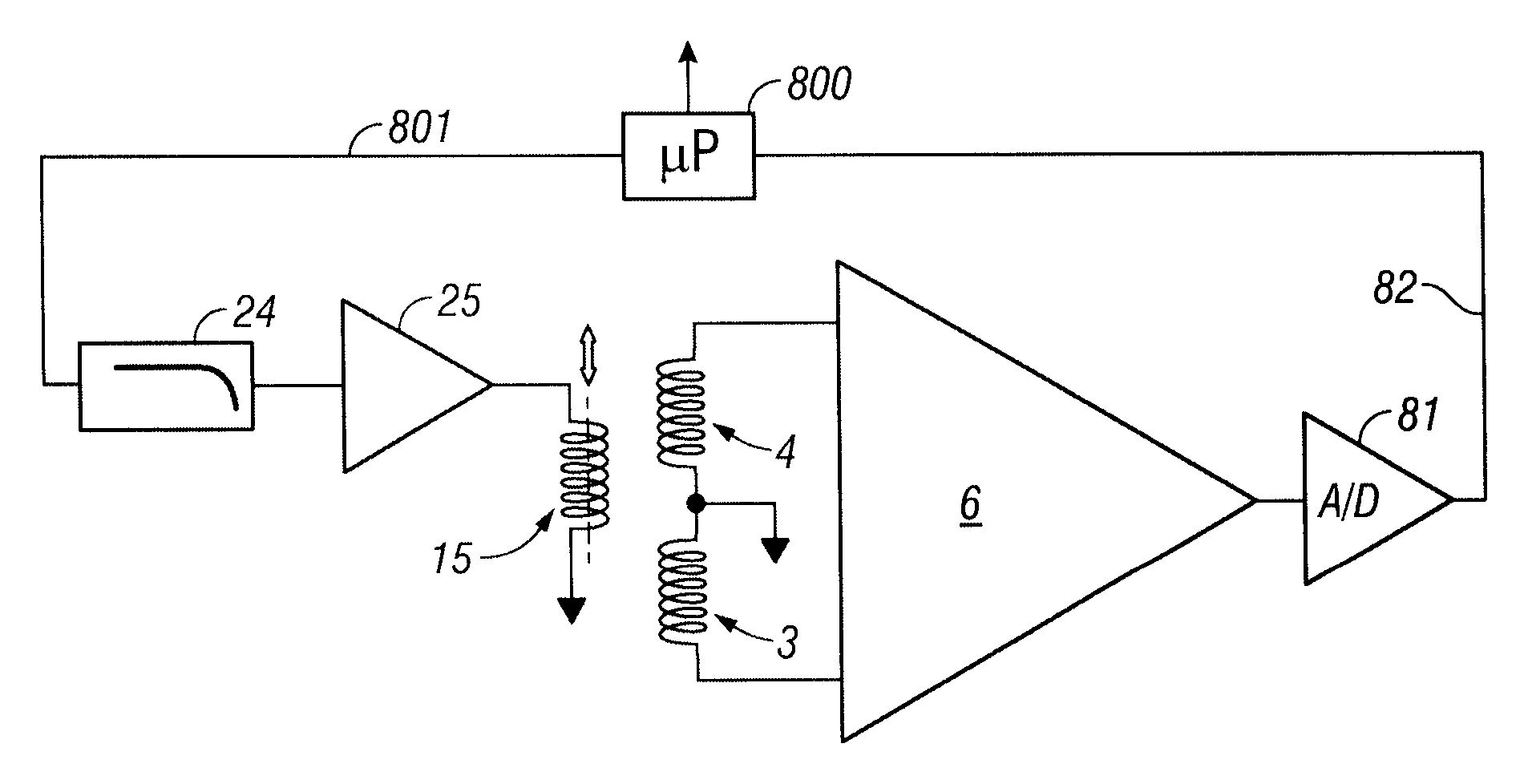 patent us8269485 - linear variable differential transformer with digital electronics