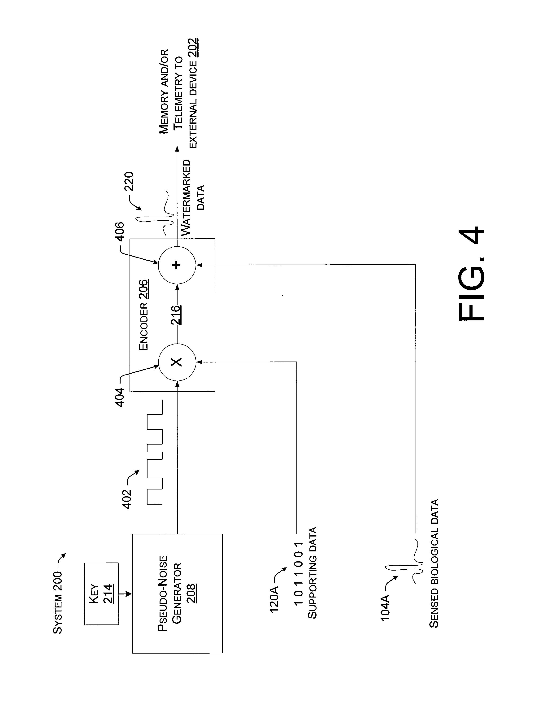patent undergrad academician fee