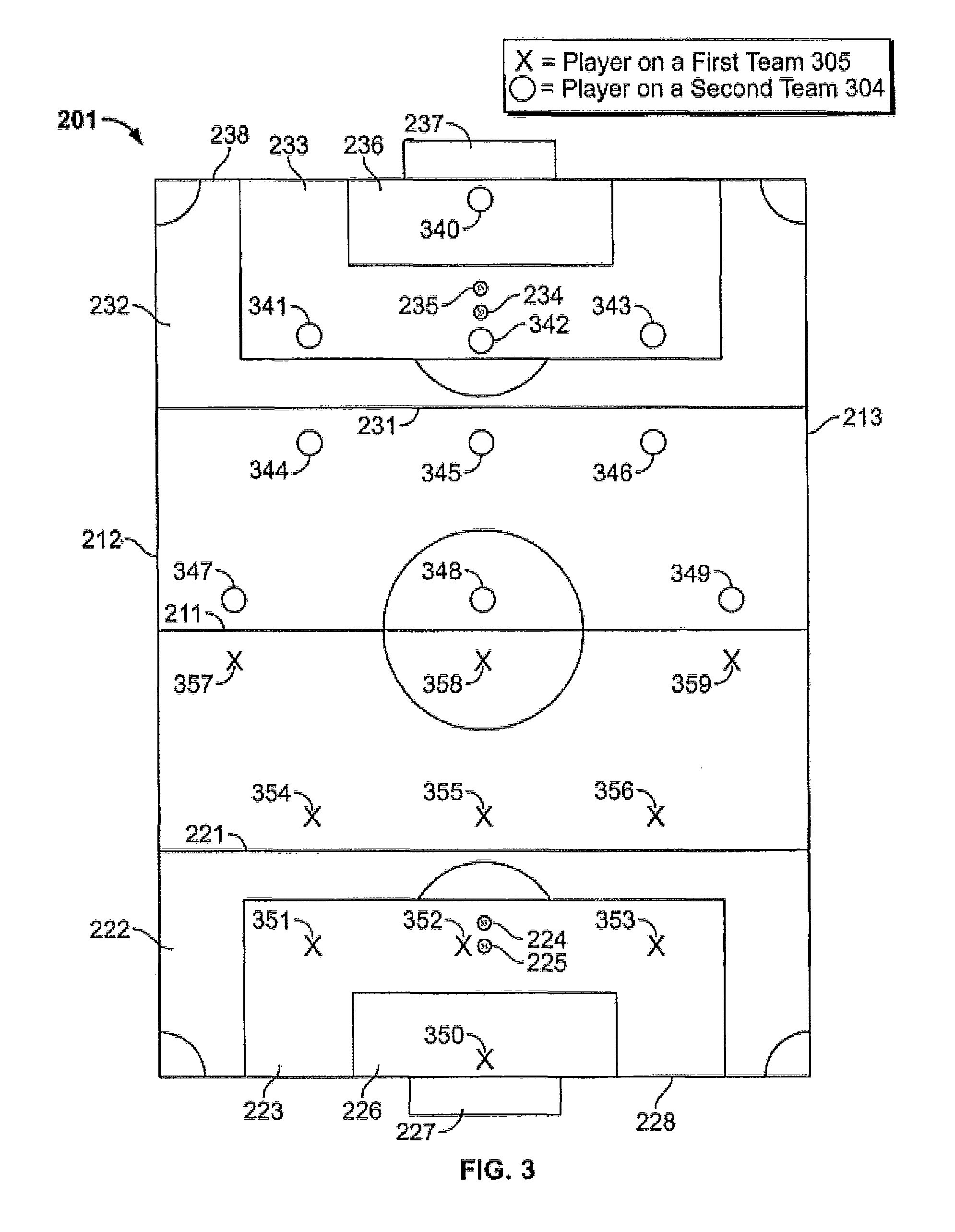 photograph about Printable Soccer Field Diagrams titled Significant Faculty Football Market Size