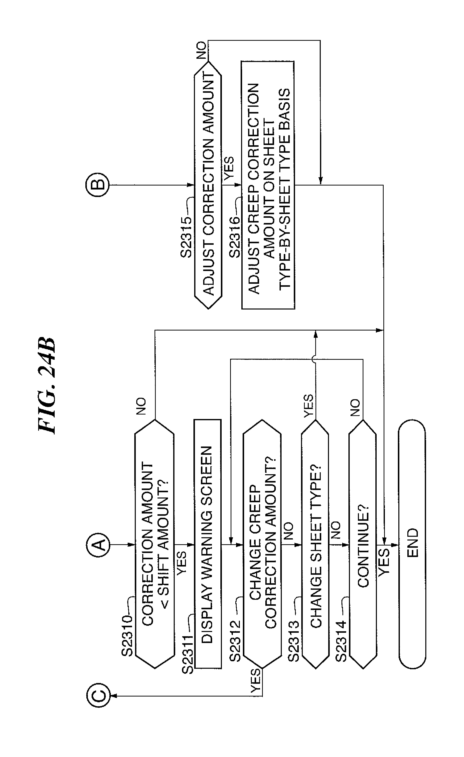 patent us8292284 control of printing trimming position in saddle