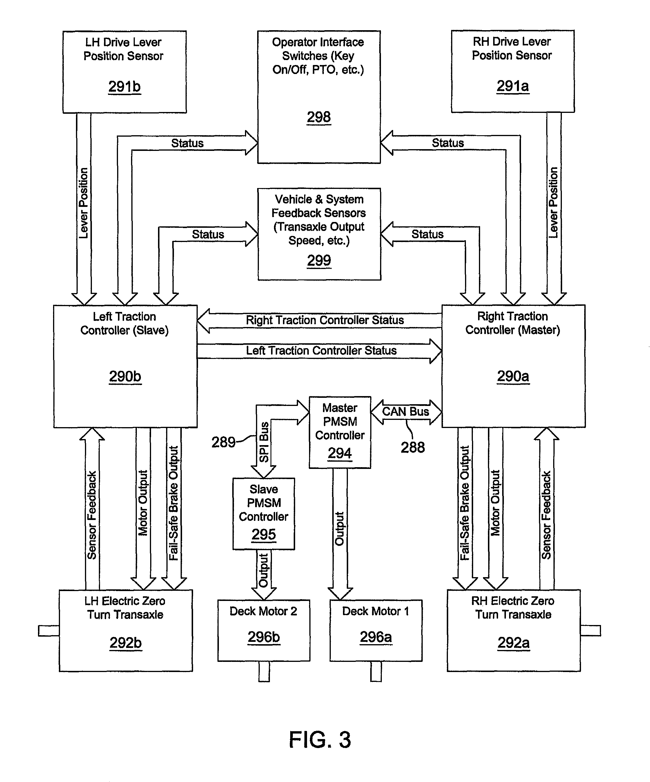 Patent Us8296003 Control Systems And Methods For