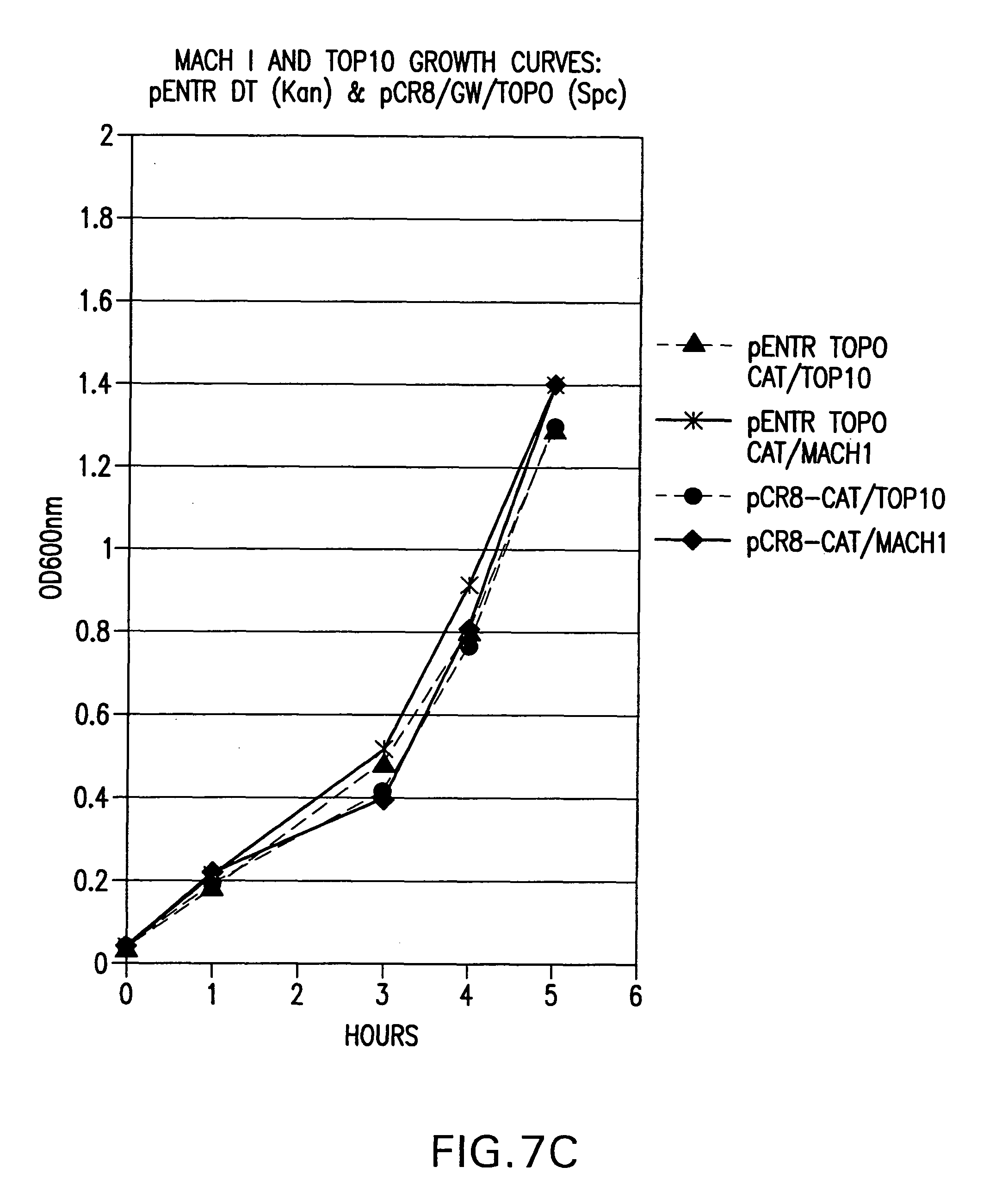 Patent us8304189 nucleic acid molecules containing recombination patent drawing pooptronica