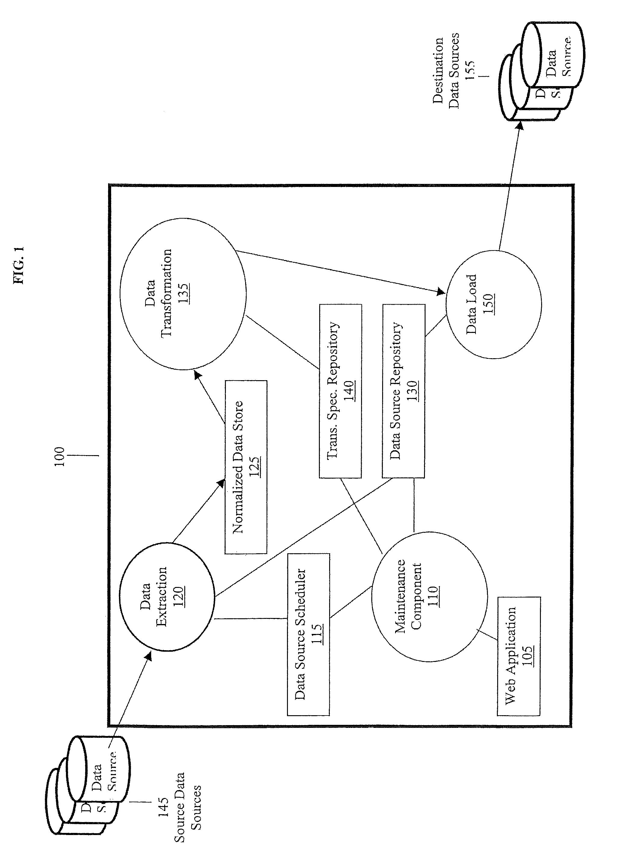 电路 电路图 电子 户型 户型图 平面图 原理图 2082_2857 竖版 竖屏