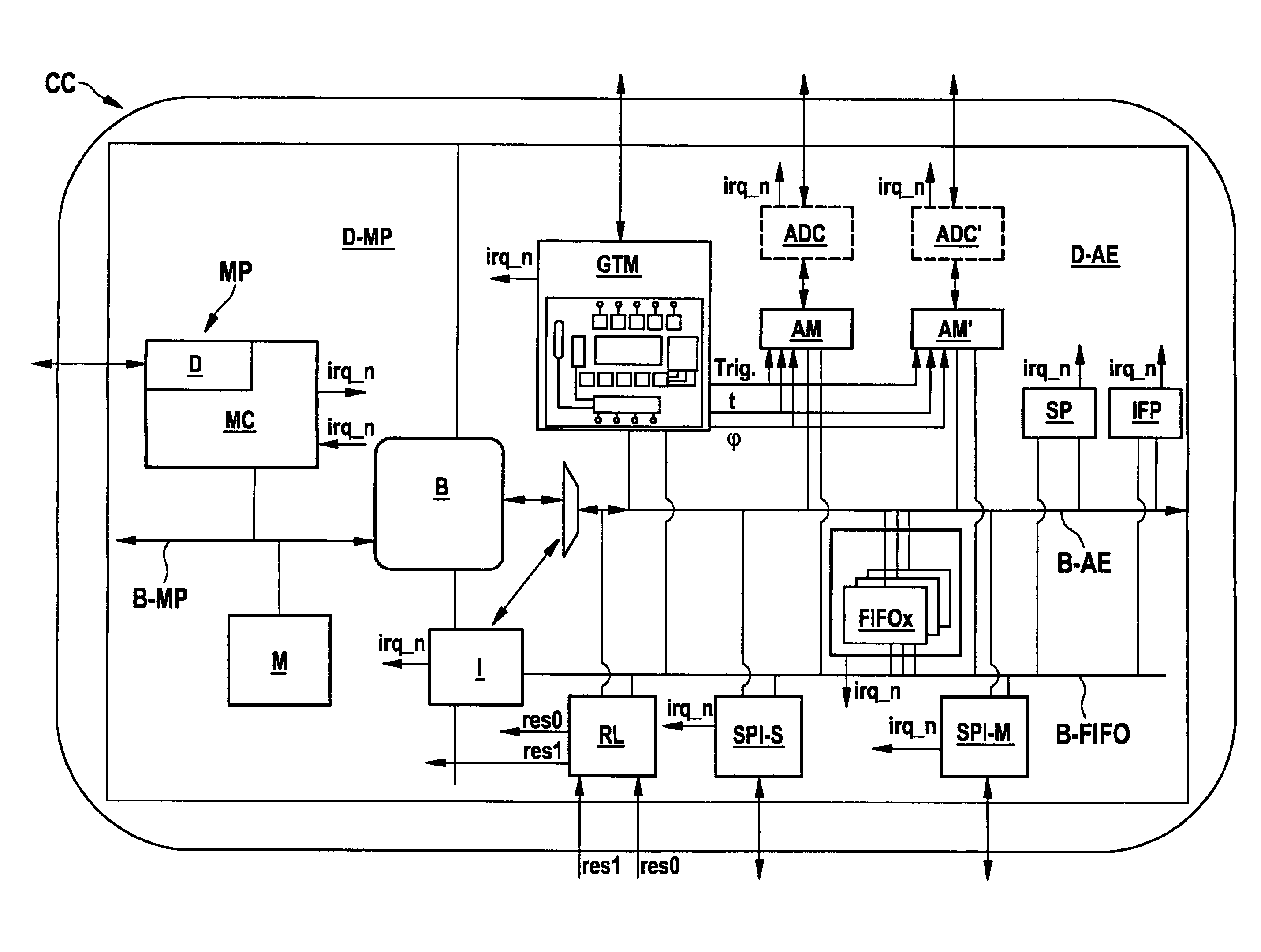 US08312251 20121113 D00000 patent us8312251 companion chip for a microcontroller with bosch edc16 wiring diagram at mifinder.co