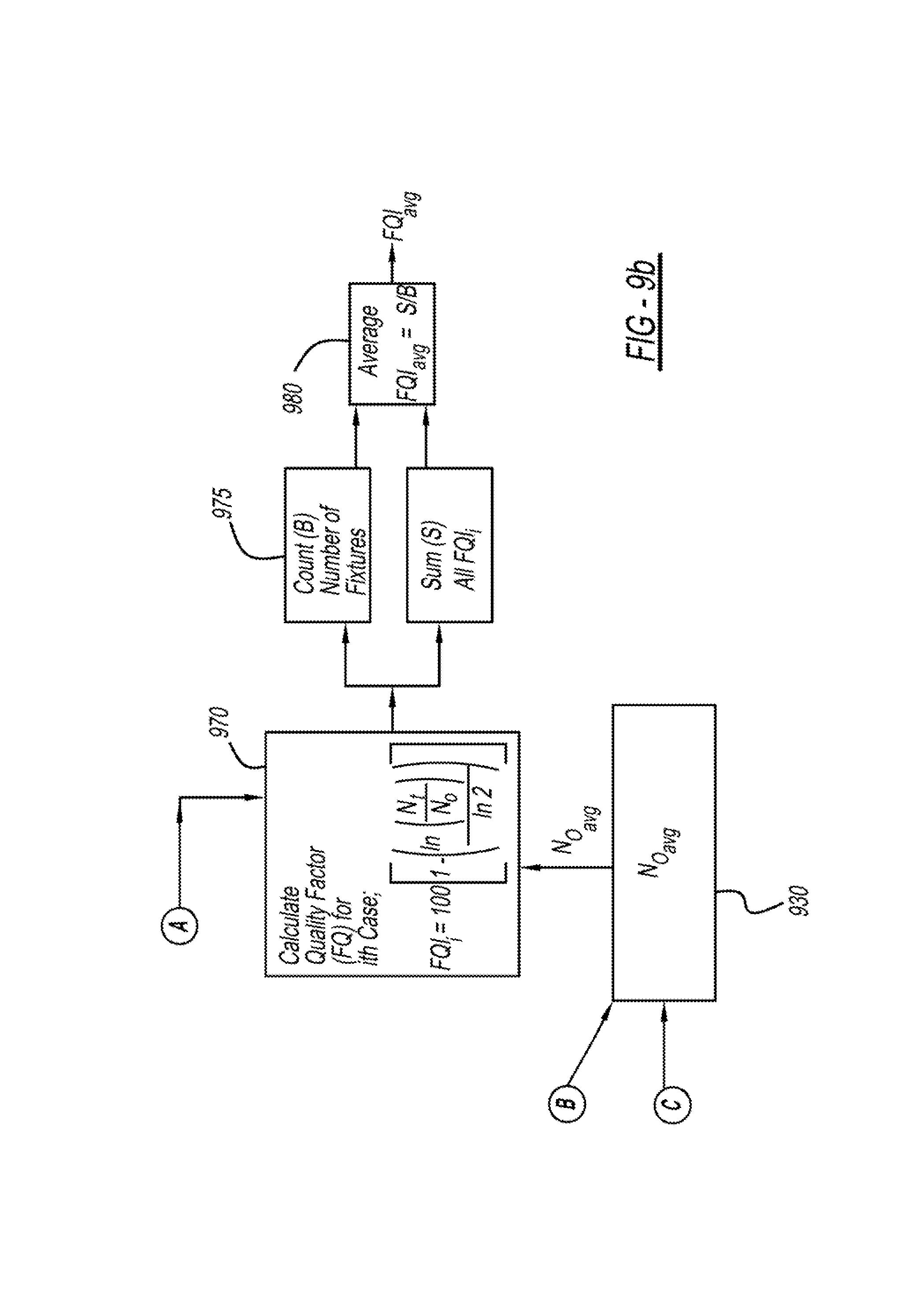 Reinke Safety Wiring Diagram Hot Wire Data Schema How To 700r4 Transmission Sel Light Switch