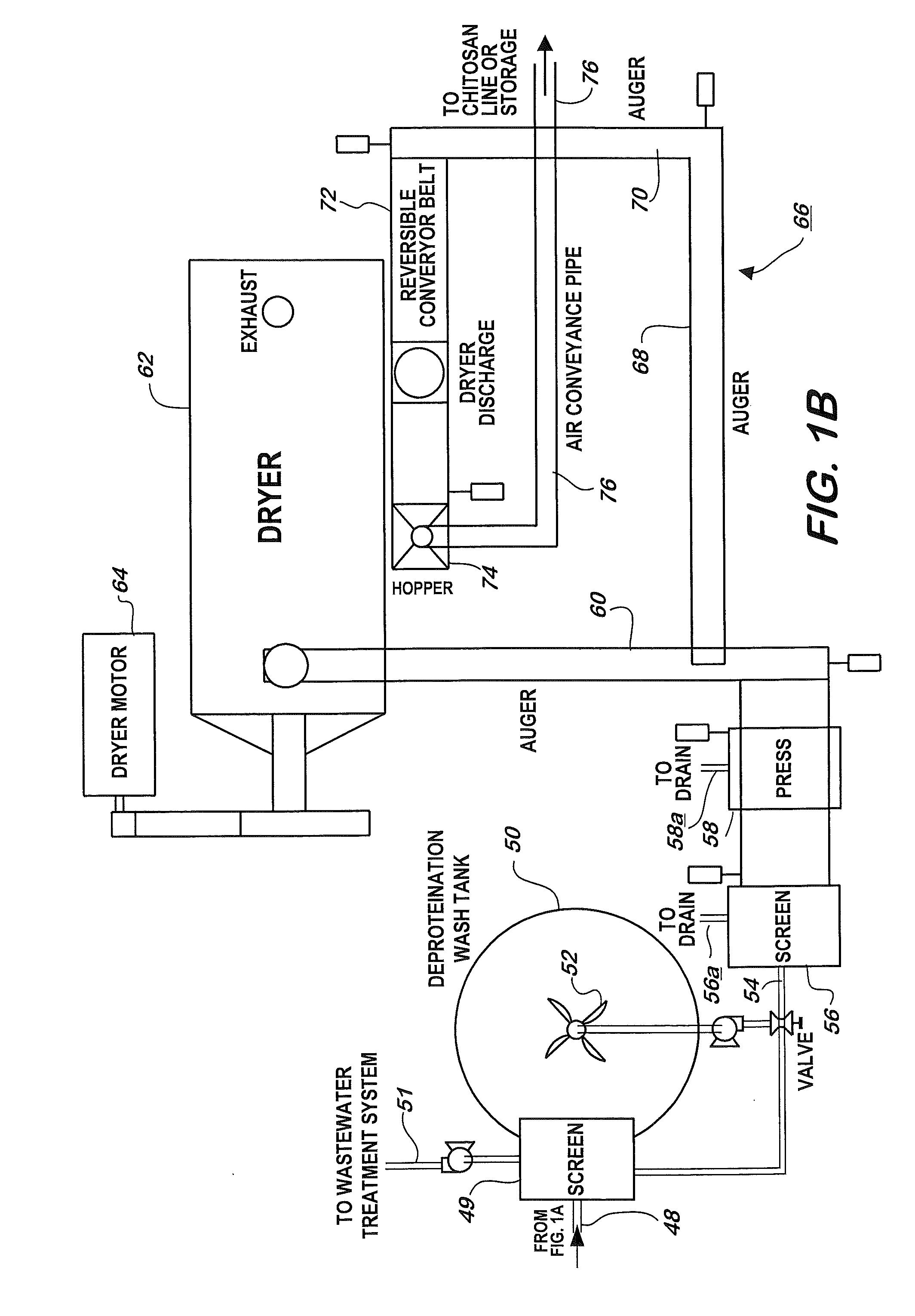 Patent US8318913 - Chitosan manufacturing process