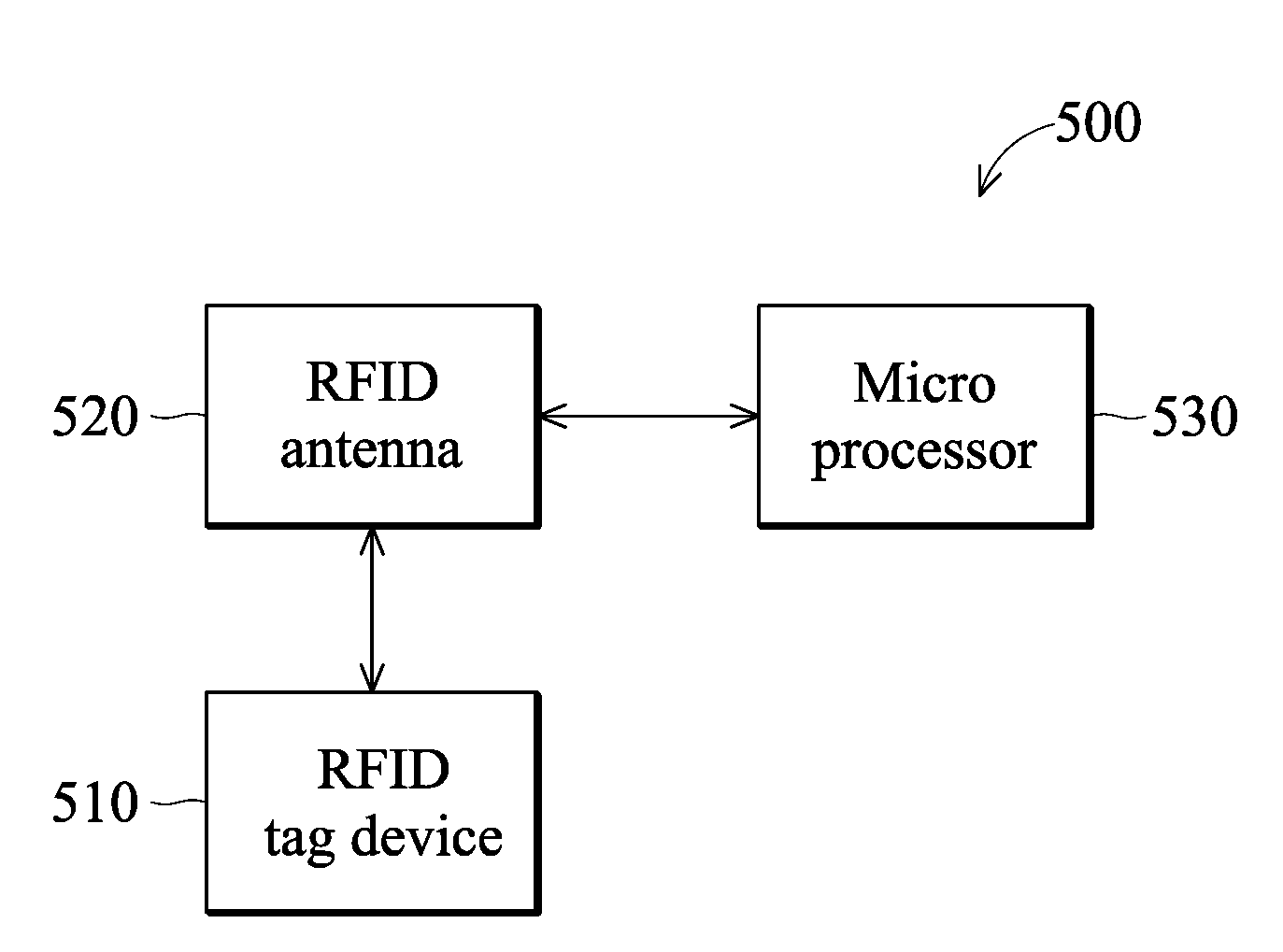 Patent Us8319610 Radio Frequency Identification Rfid Antenna Block Diagram Of A Tag Chip Drawing