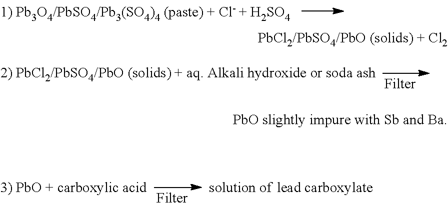 reaction of lead oxide with hydrochloric acid Lead(iv) oxide, commonly called lead dioxide or plumbic oxide or anhydrous plumbic acid (sometimes wrongly called lead peroxide, [citation needed]) is a chemical compound with the formula pbo 2 it is an oxide where lead is in an oxidation state of +4 bond type is predominantly covalent [2].