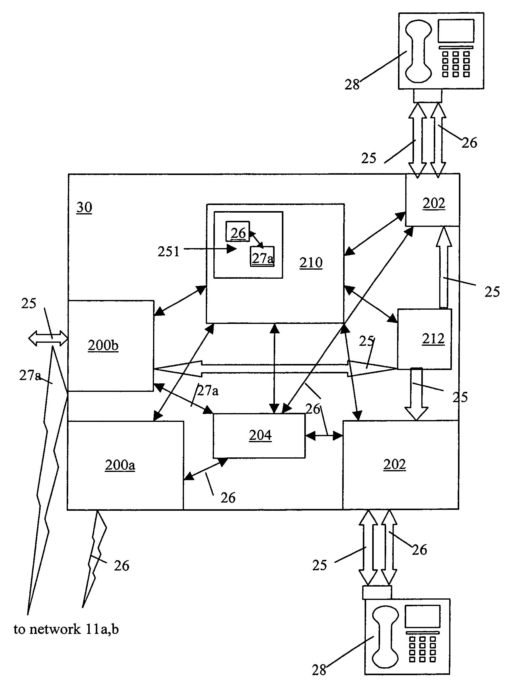 Dsl Rj11 6p6c Wiring Diagram Green Wire Electrical Diagrams Bunn Btx For