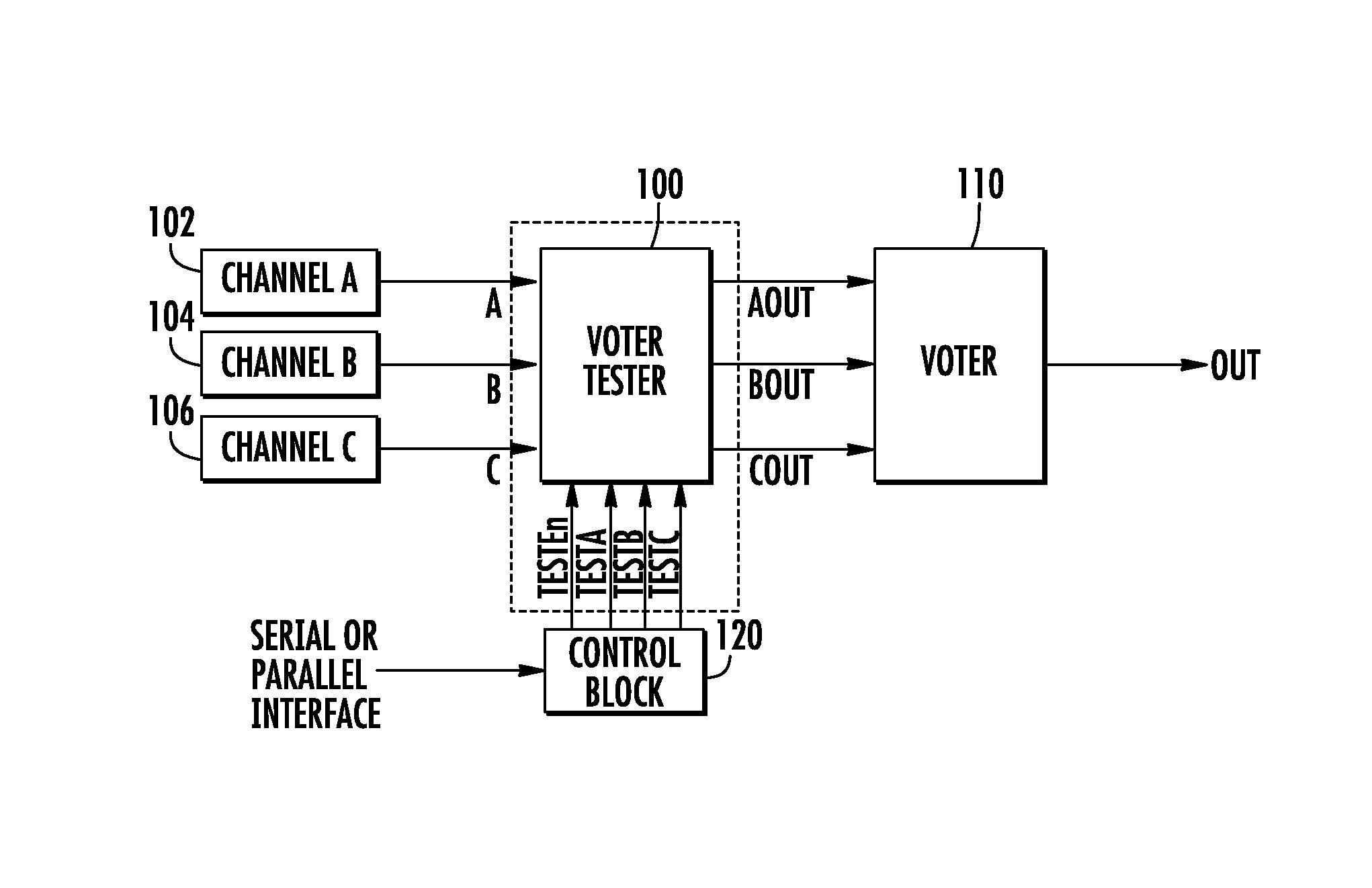 2 out of 3 logic diagram blueraritan info rh blueraritan info Process Logic Diagram Logic Flow Diagram