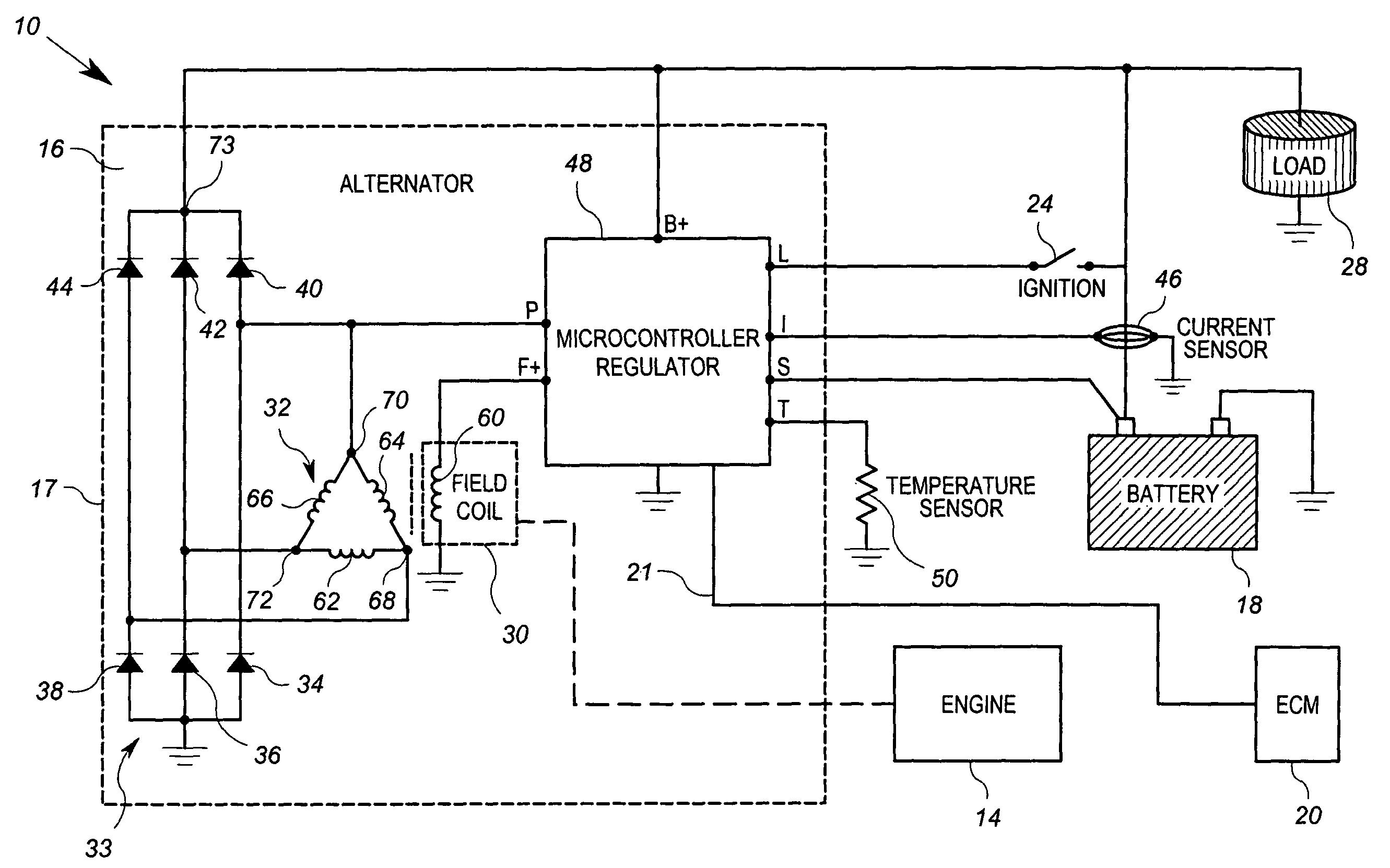 Patent US8330430 - Alternator regulator with variable rotor field ...
