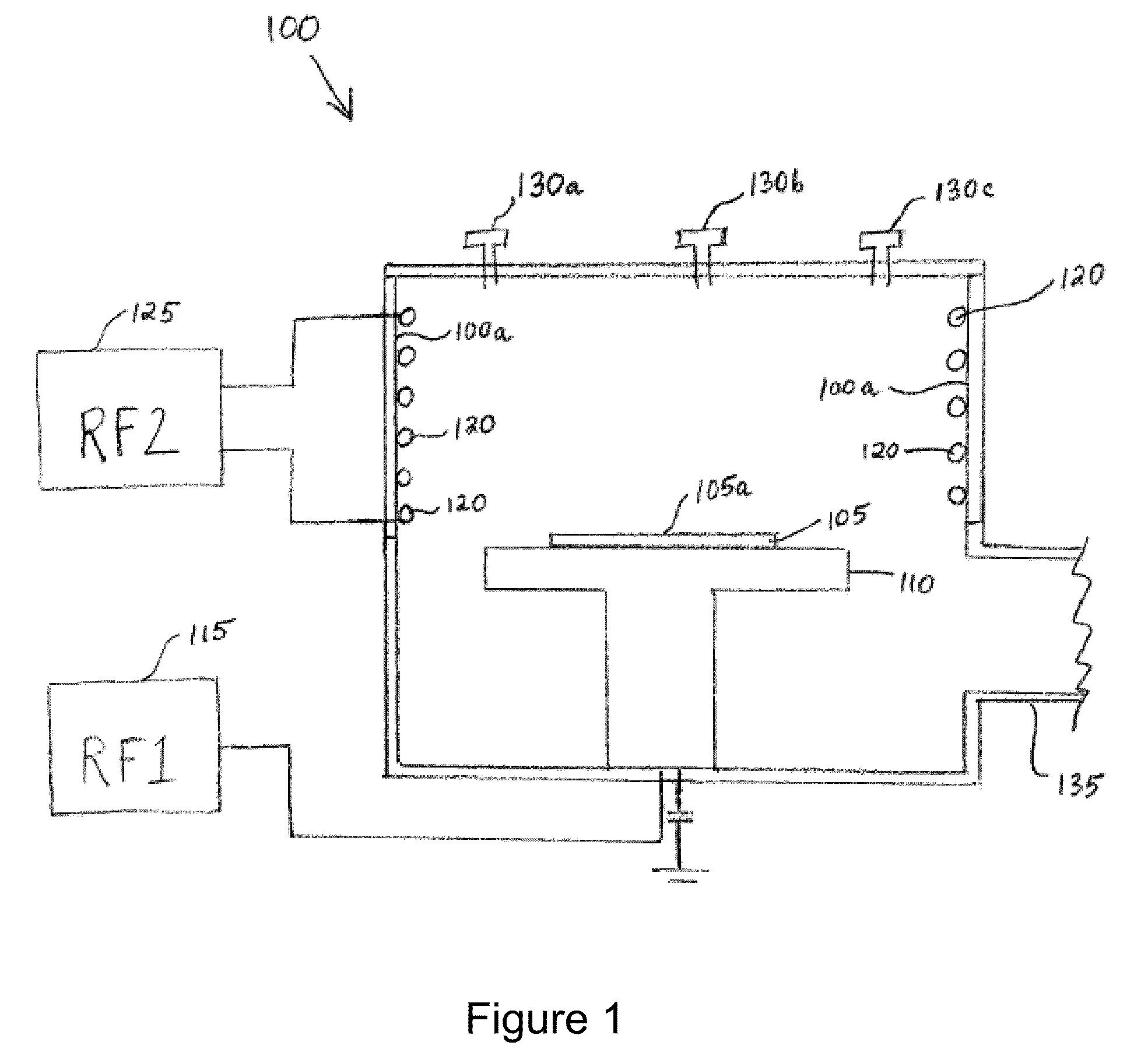 US08343878 20130101 D00001 patent us8343878 method of plasma etching ga based compound  at bayanpartner.co