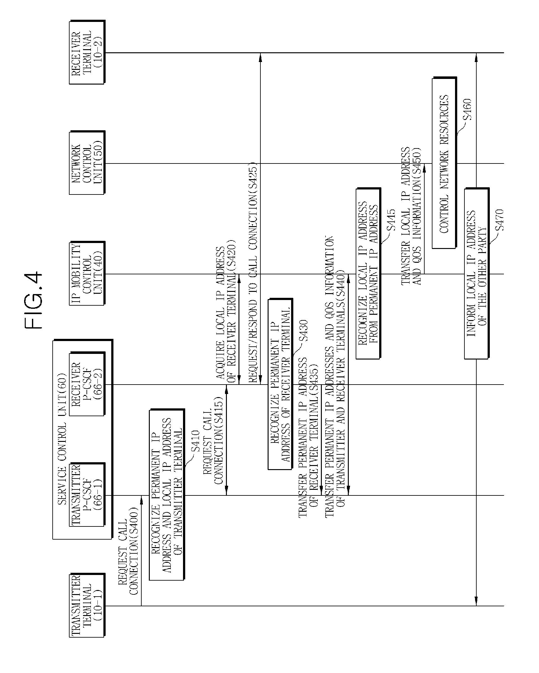 电路 电路图 电子 原理图 1720_2149 竖版 竖屏