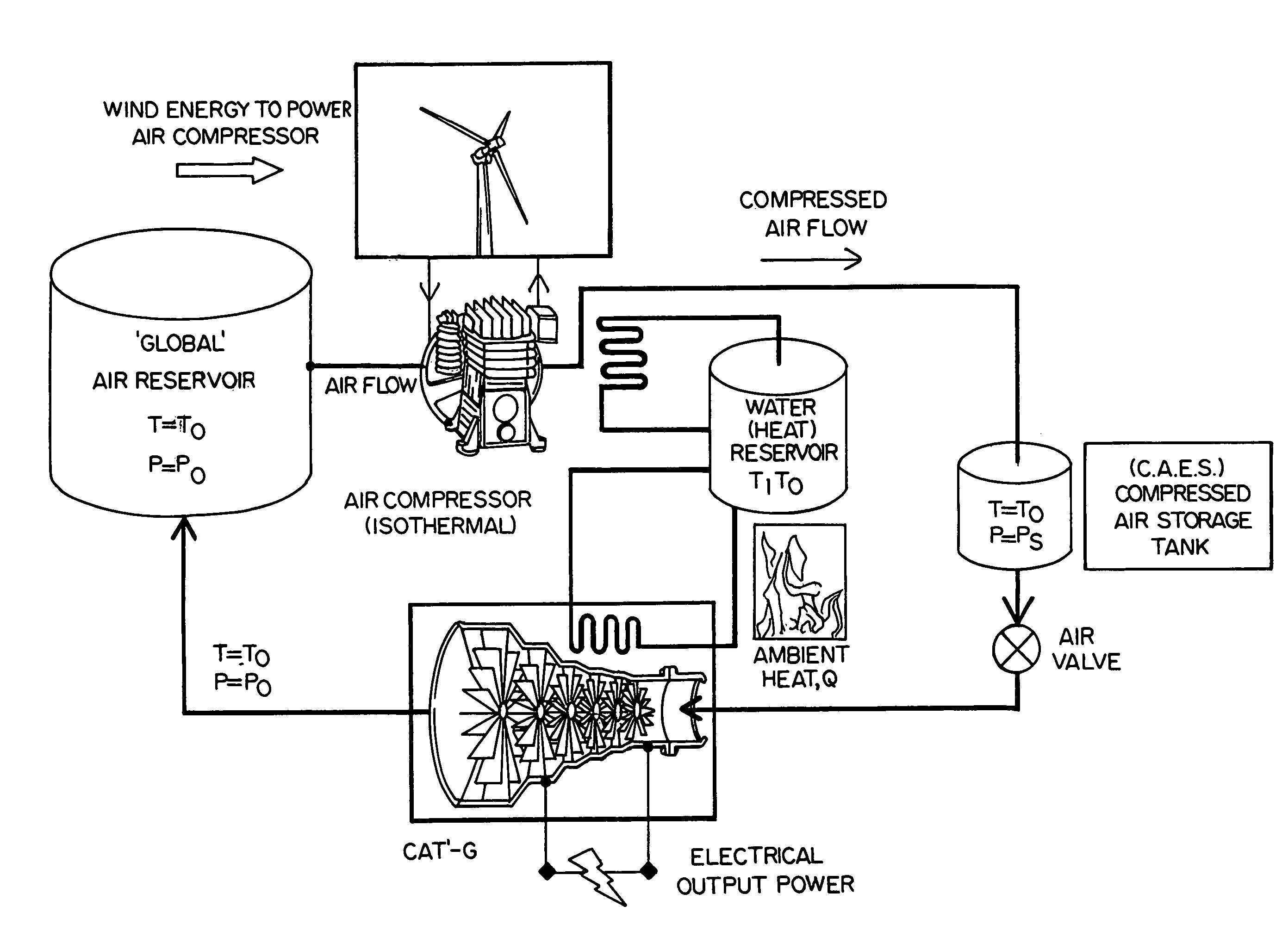 Patent US Power generation directly from pressed air