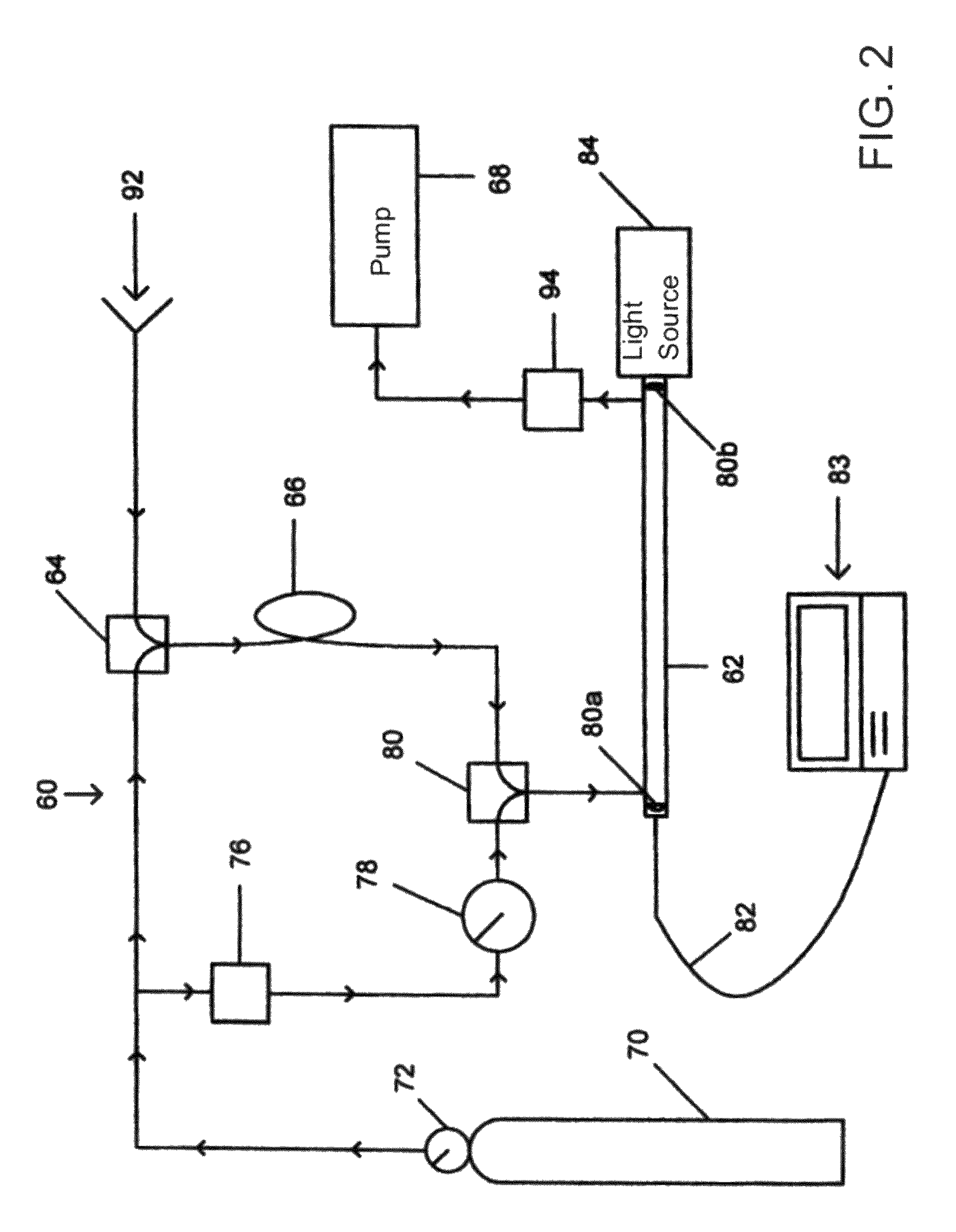 gas chromatographic determination of the ethanol Injected 1 µ  the blood, ethyl alcohol, ethyl ace- tate, and water used to prepare  the stock standards were free of impurities when examined by the gas chromato.