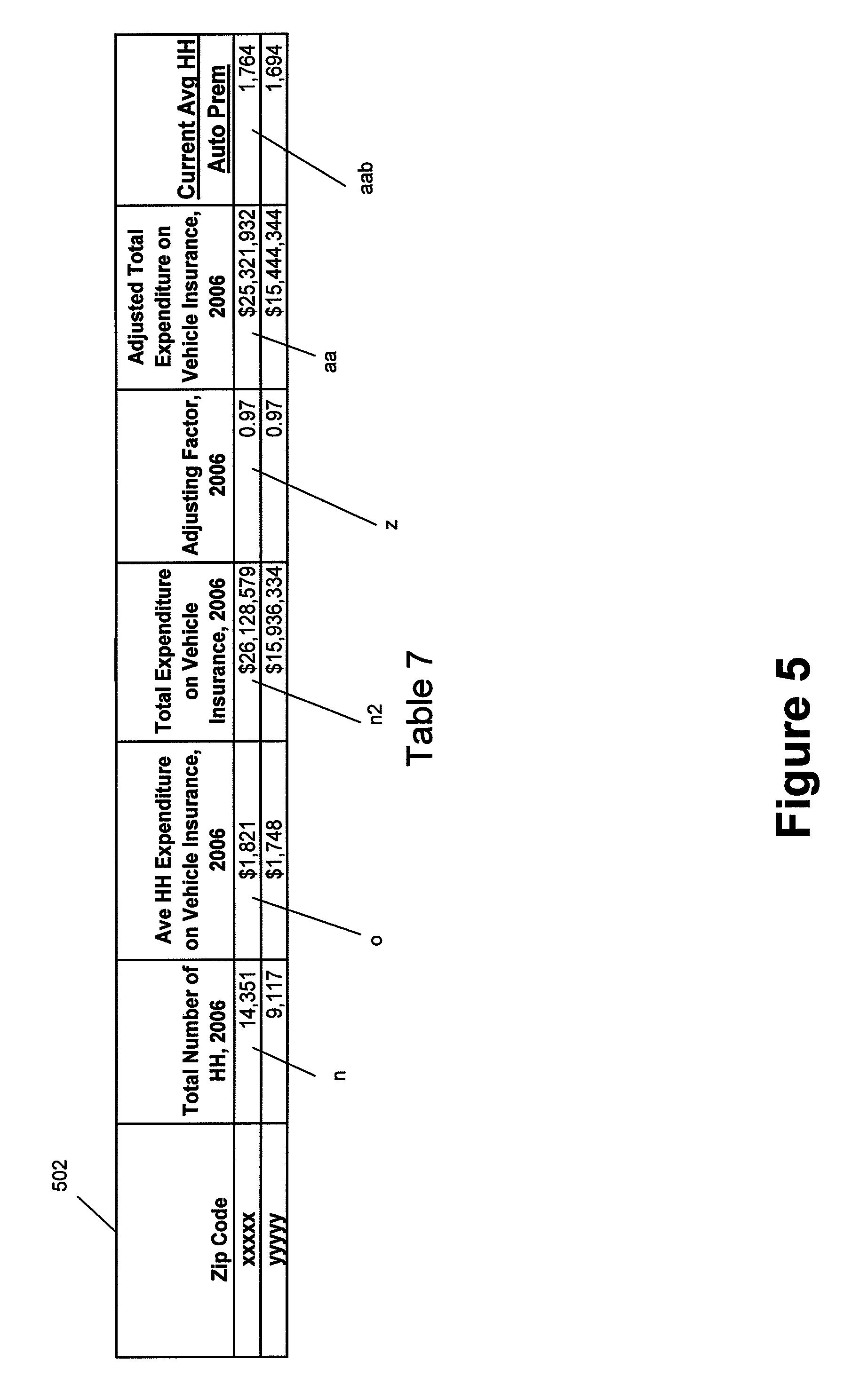 Patent US Insurance Premium Gap Analysis Google Patents - Us zip code aa