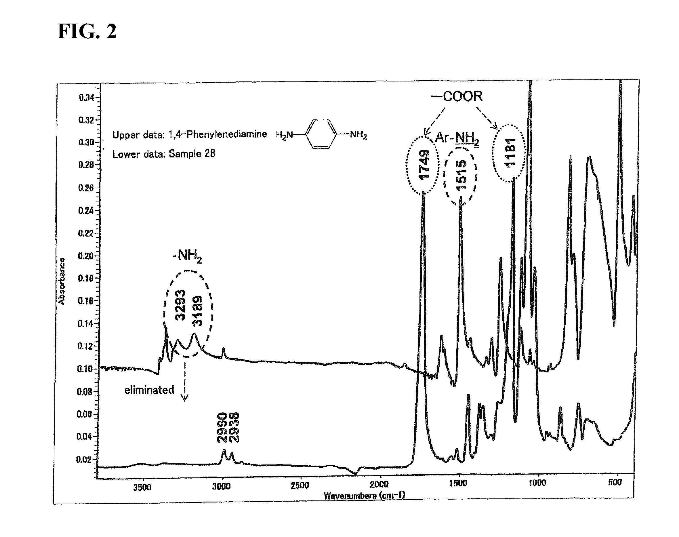 zirconium propionate adhesion