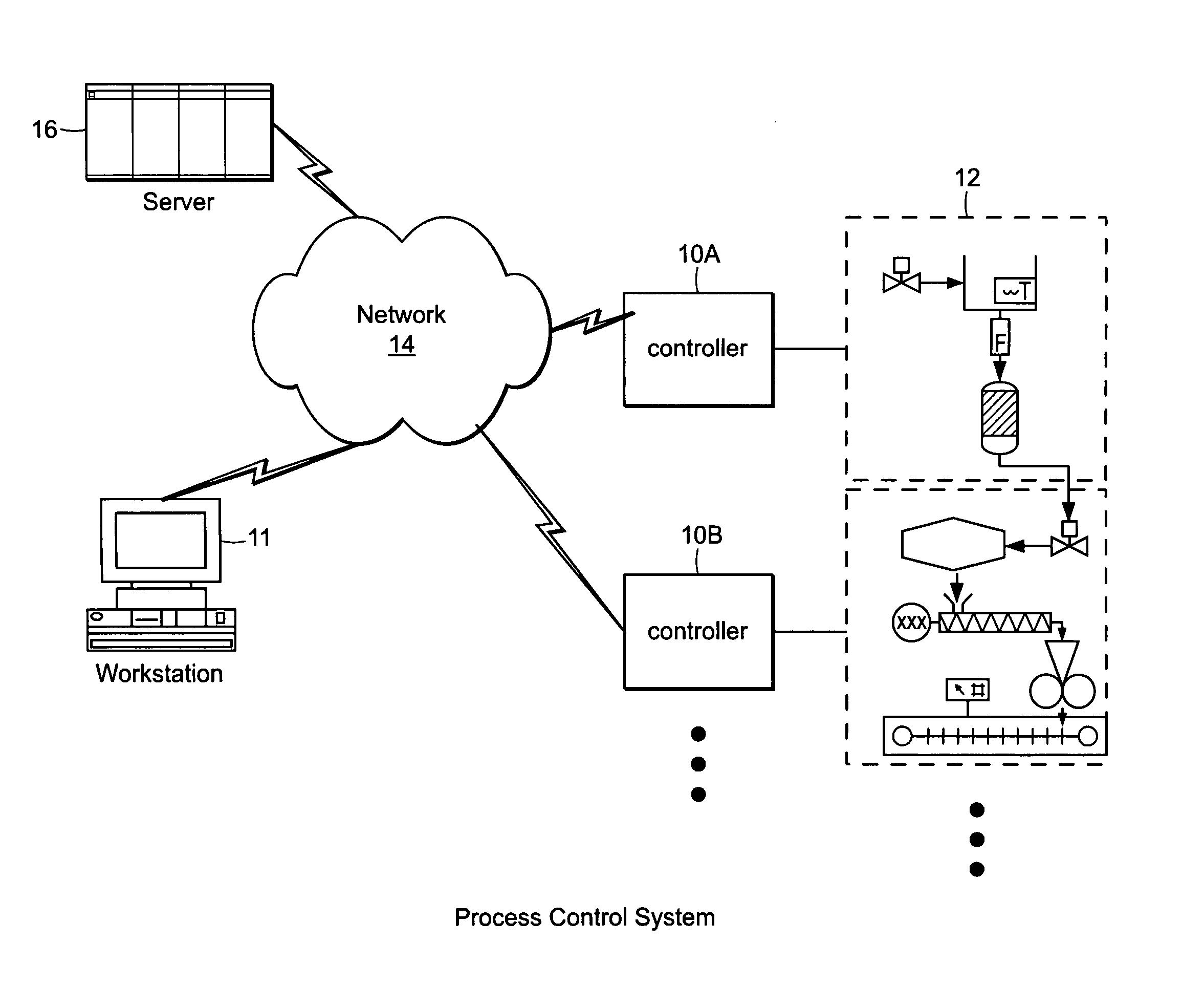 Patent Us8368640 Process Control Configuration System With Uml Block Diagram Diagrams Automotive Hvac Drawing