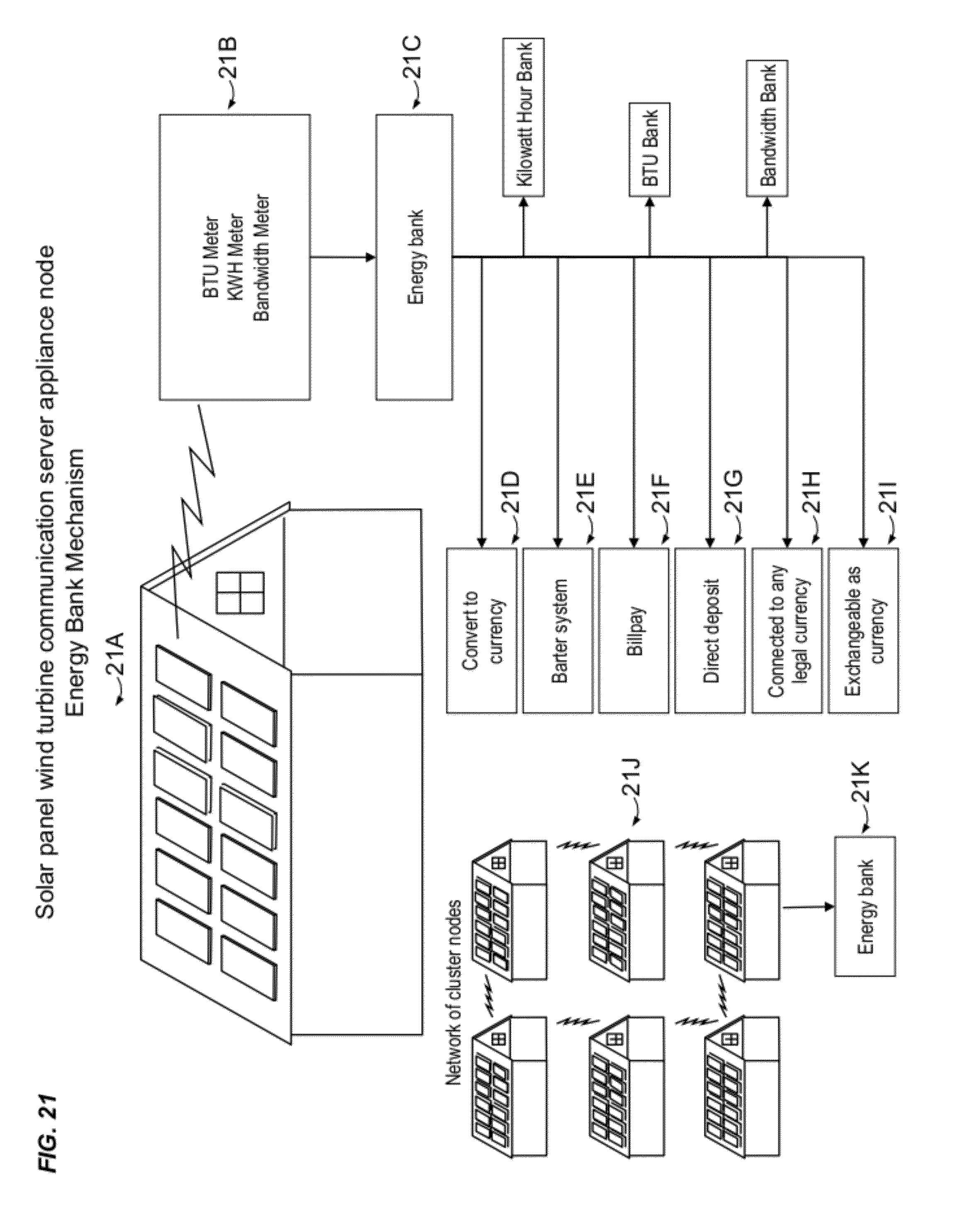 patent us8369997