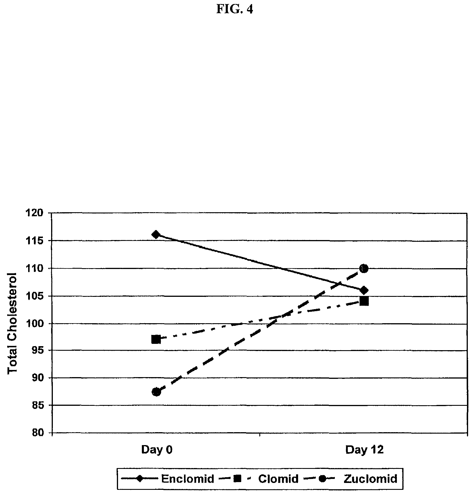 clomiphene challenge test emedicine pancreatitis