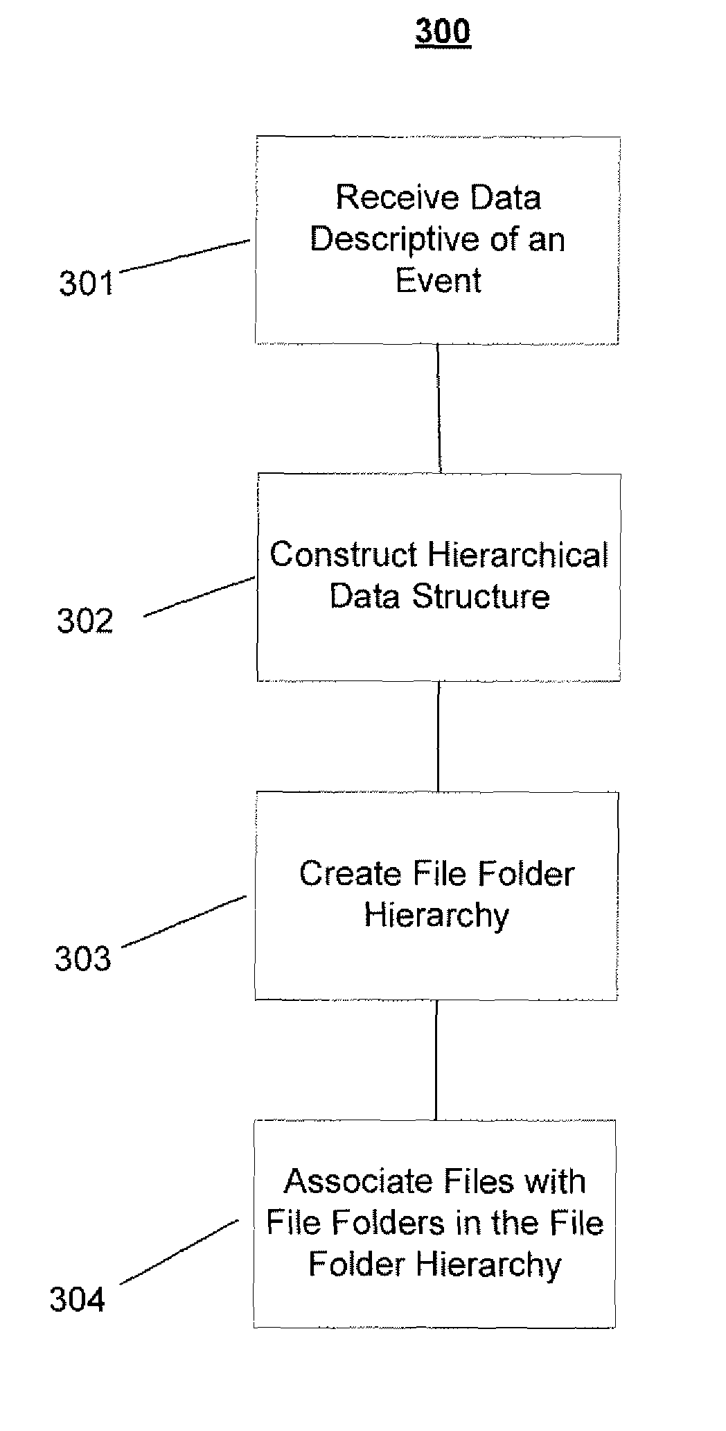 google file system research paper Each paper published in journal of mathematics research is assigned a doi authors are strongly encouraged to use the latex style files to prepare their manuscript.