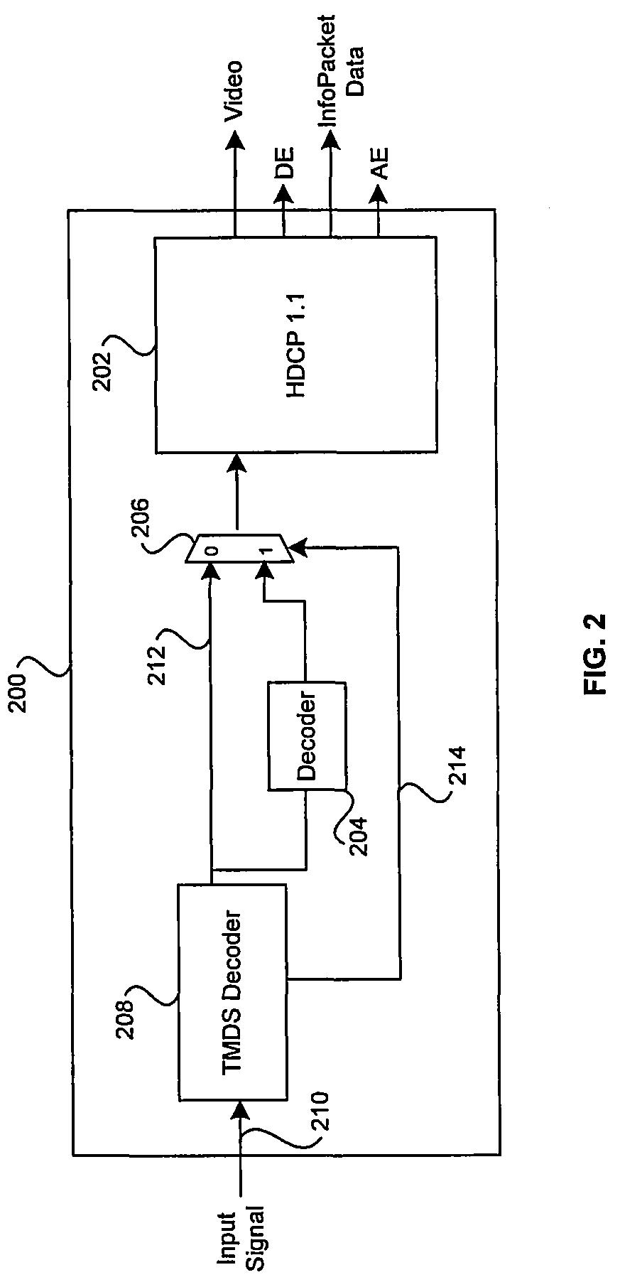 US8378860B2 - Method and system for generating high definition multimedia interface (HDMI) codewords using a TMDS encoder/decoder         - Google PatentsFamily