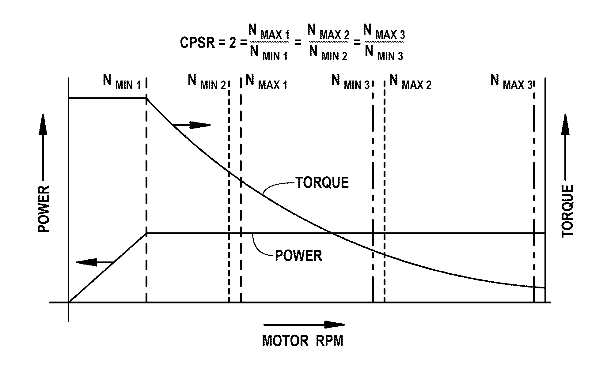 Patent Us8390232 Permanent Magnet Motor With Field