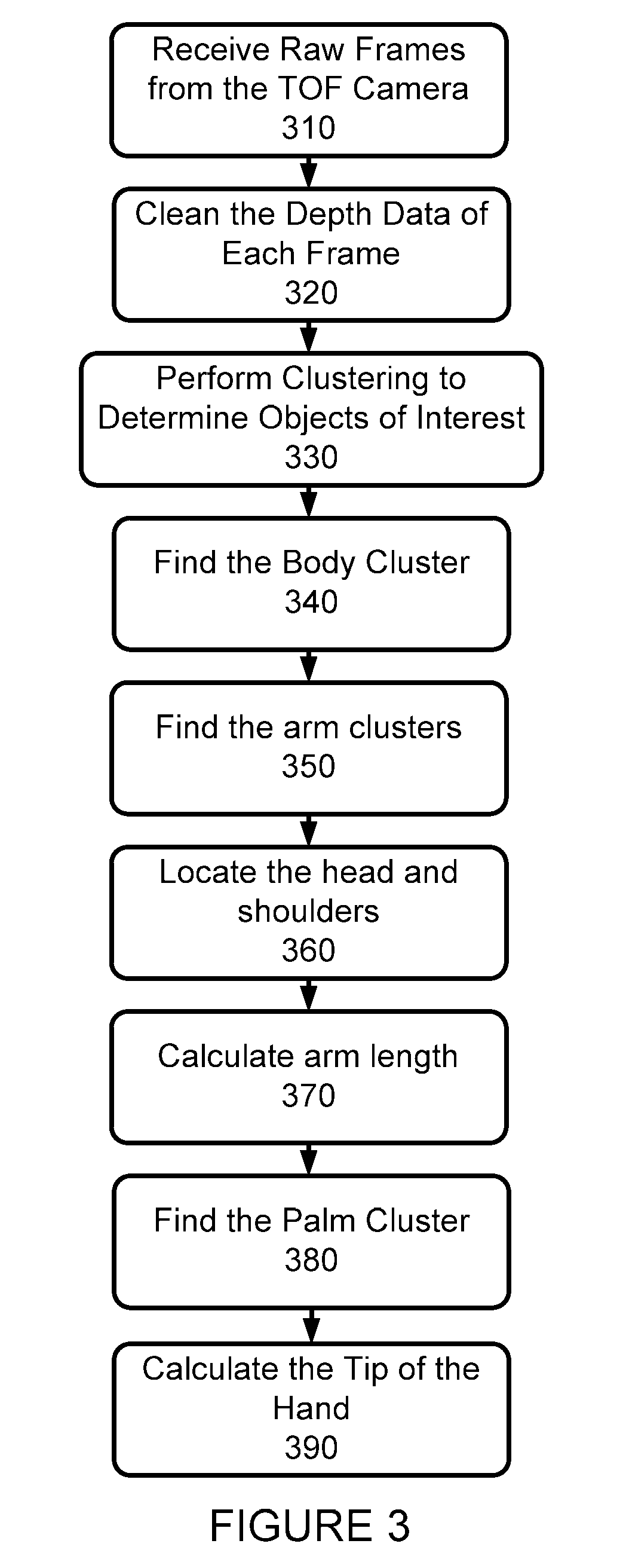dynamic cluster structure for object detection The structure of cluster joining for cluster detection in a protein objects to their closest medoids, the dynamic hybrid variant can.